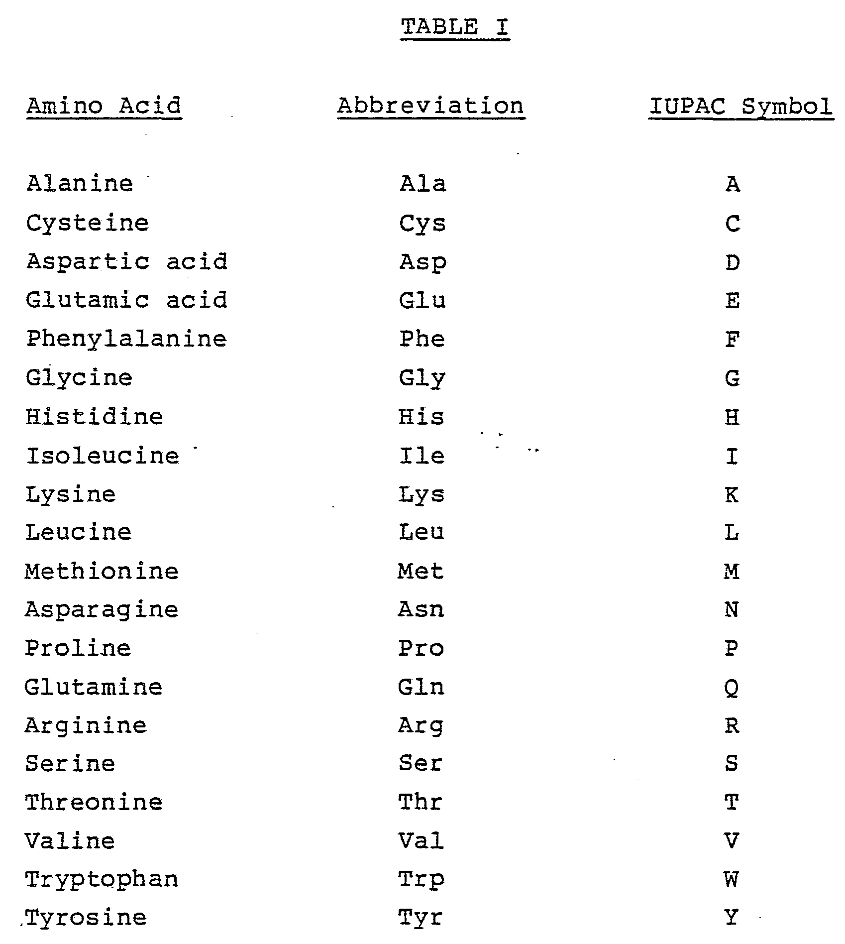 20 Amino Acid One Letter Code.86 Tutorial 1 Letter Abbreviations For Amino Acids With Generate