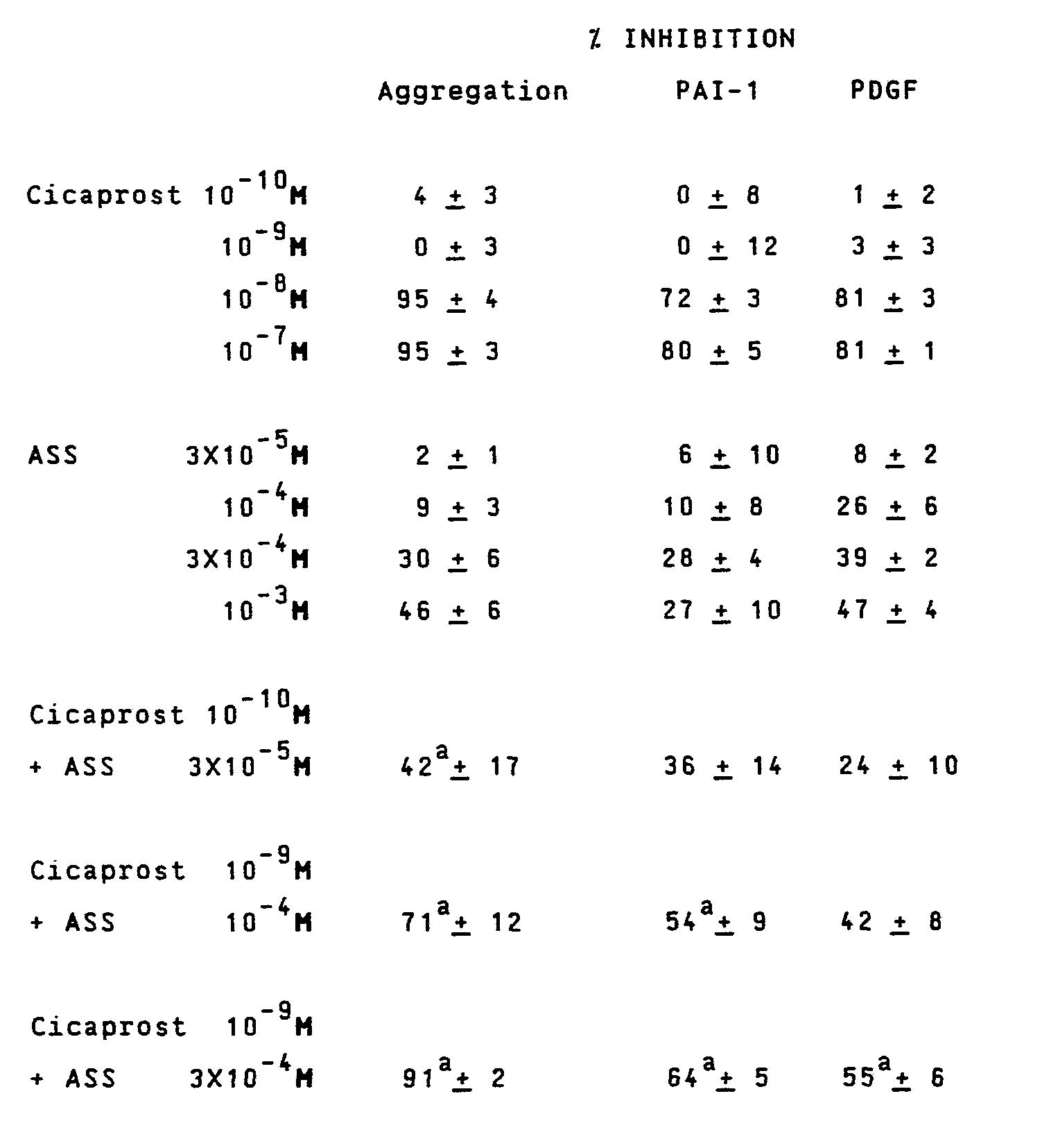 kooperativer effekt hämoglobin