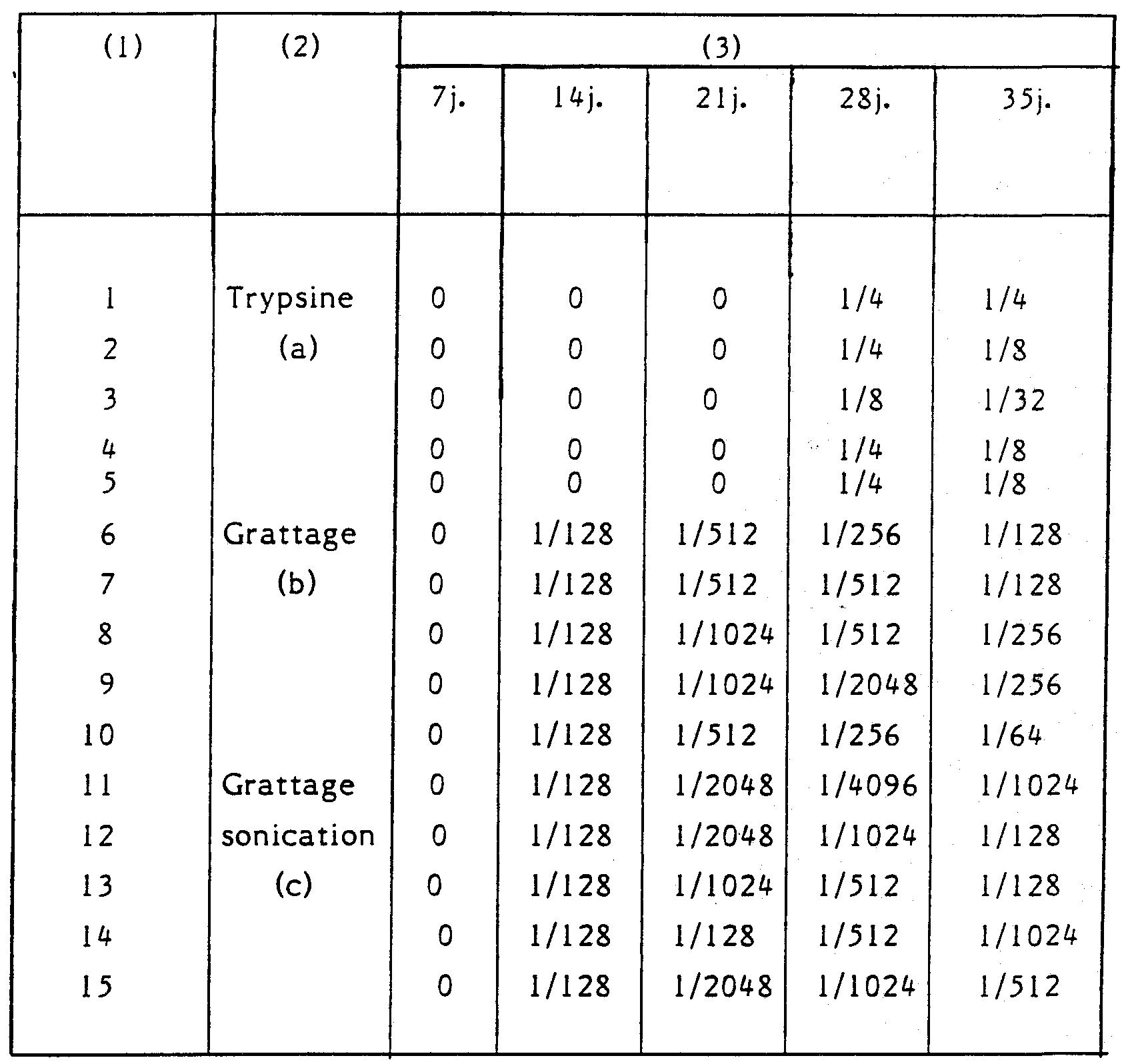 lisinopril benicar