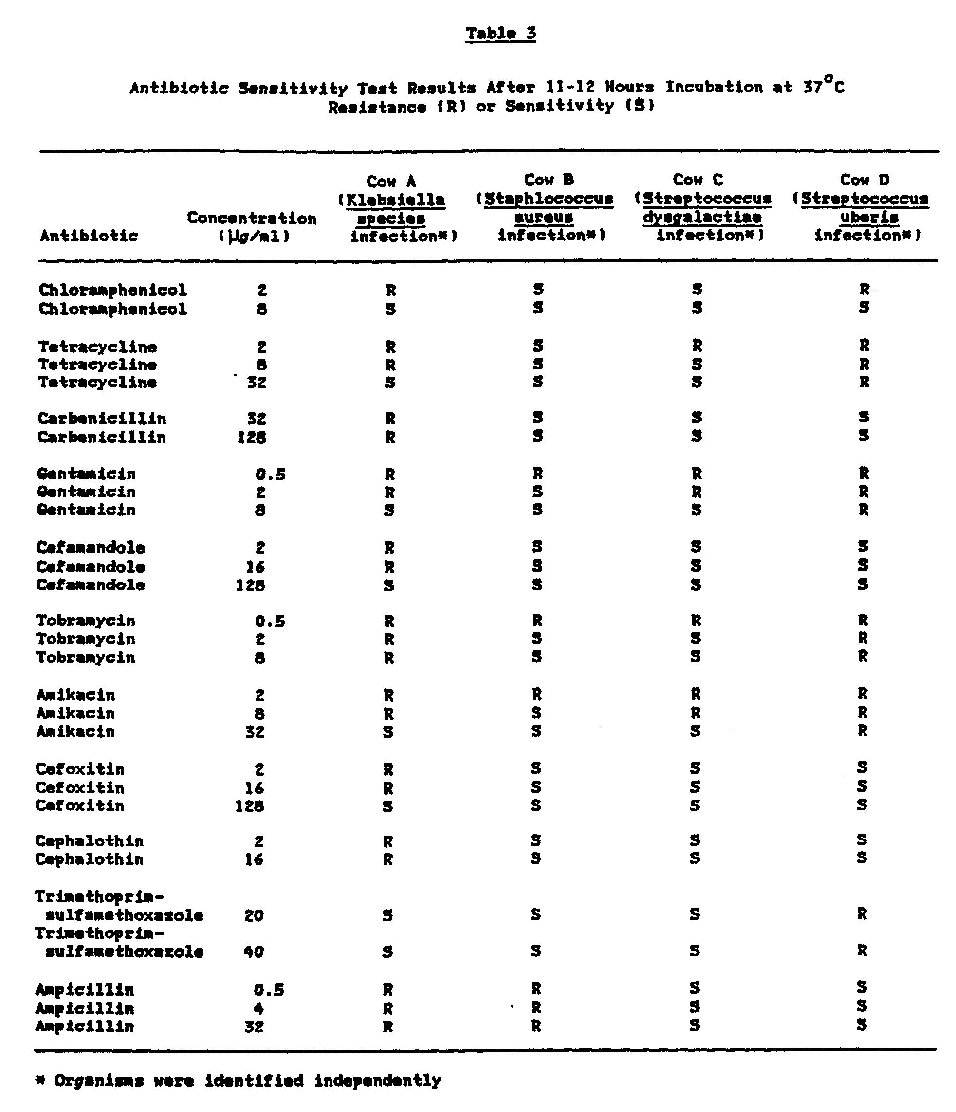 antibiotic sensitivity interpretation chart: Antibiotic susceptibility chart antibiotic spectrum chart
