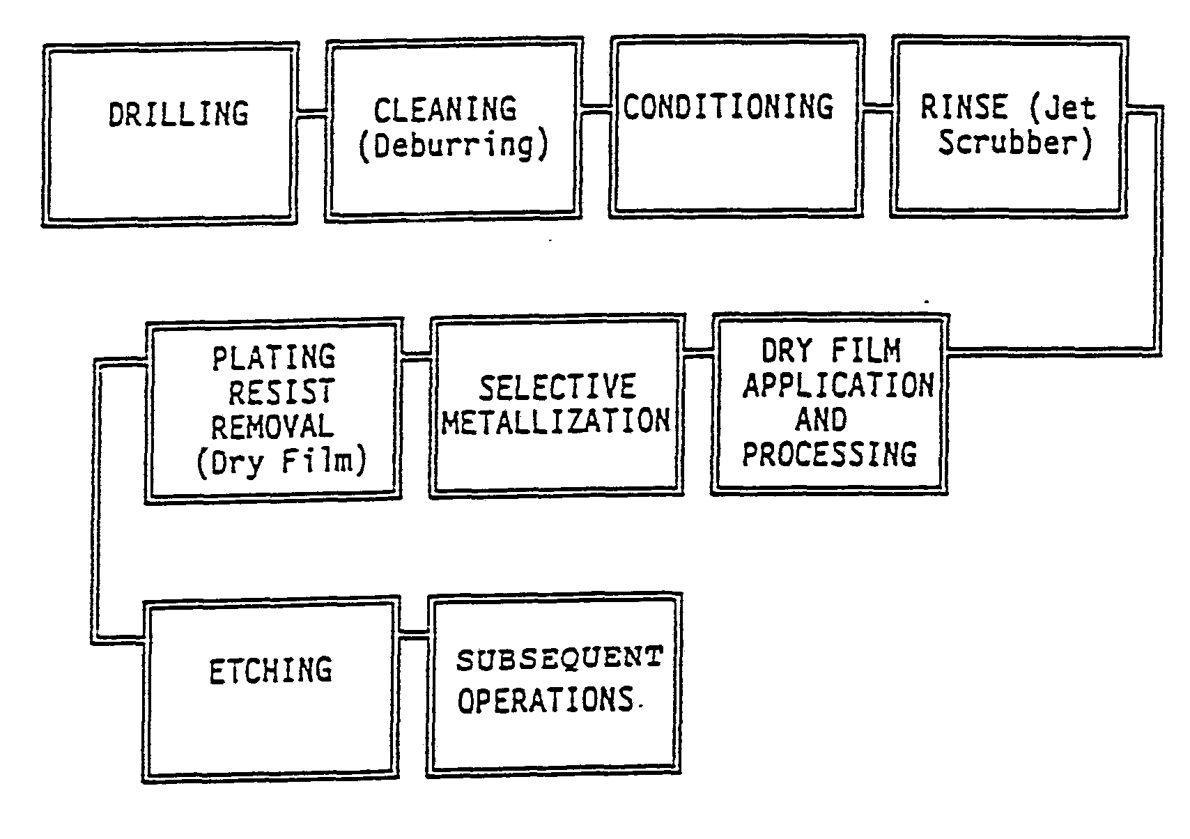 Wo1992013981a2 selective process for printed circuit board figure imgf0000400001 nvjuhfo Image collections