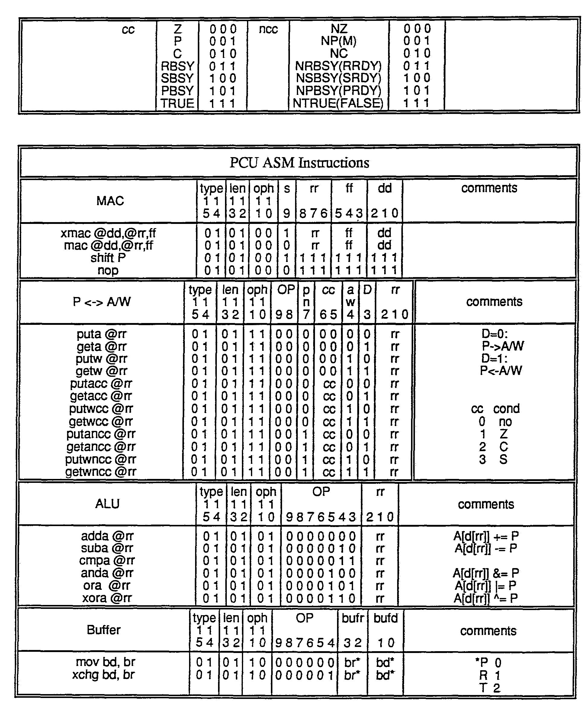 mips instruction set cheat sheet