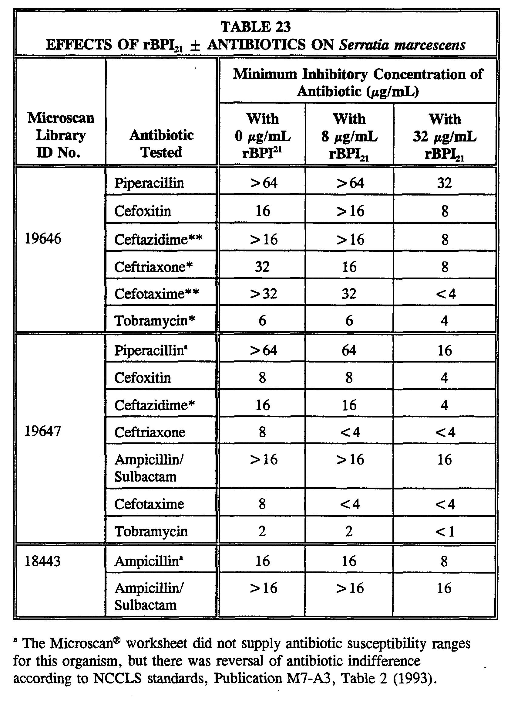 proteus vulgaris antibiotic sensitivity assay essay How can we fix up a more formal assay of  (pseudomonas, e coli, klebsiella, h influenzae, serratia, proteus  in reported injury of sensitivity to.