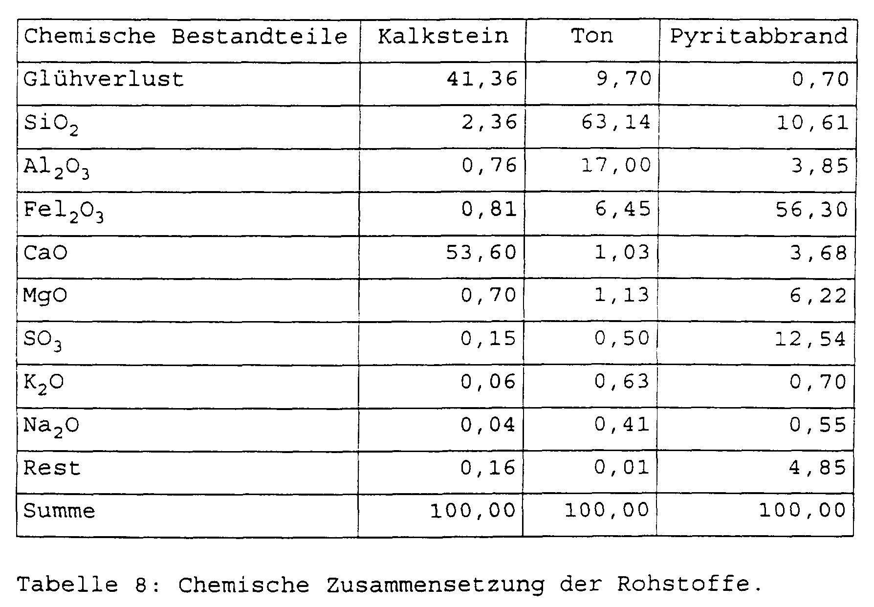 Groß Aschemisch Bilder - Die Besten Elektrischen Schaltplan-Ideen ...