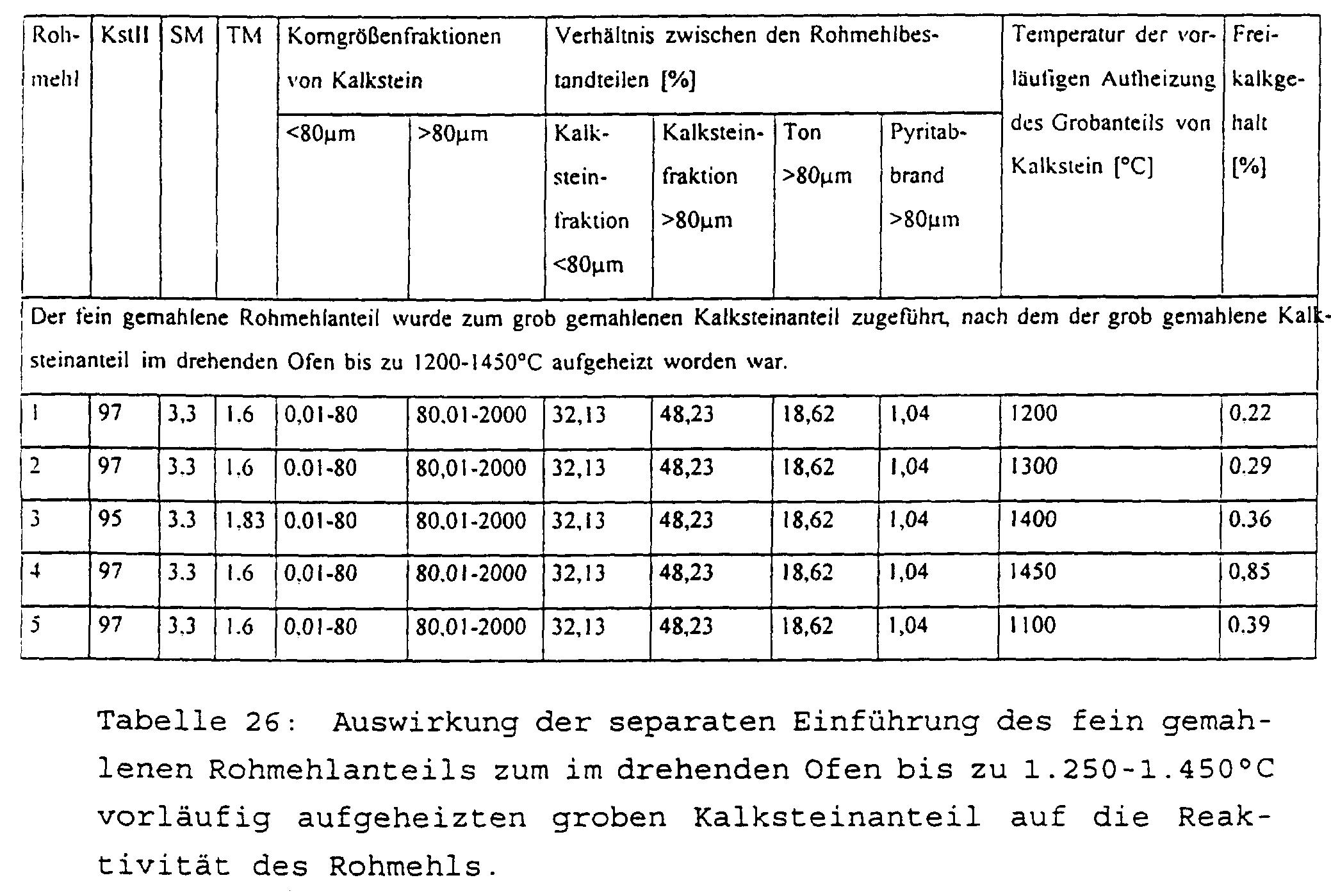 Atemberaubend Aschemisch Bilder - Die Besten Elektrischen Schaltplan ...