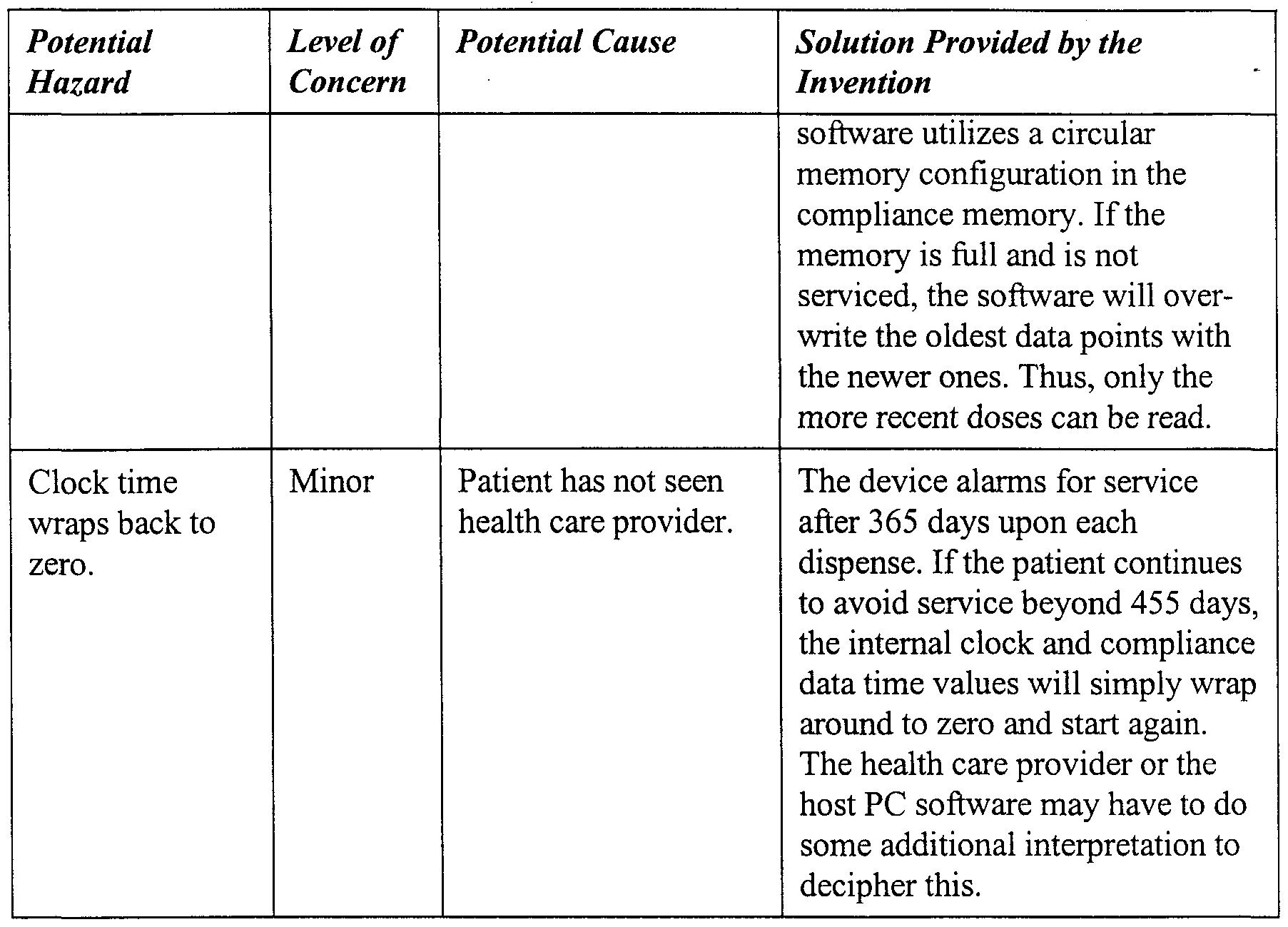 #1 Medical Alert Service in the U.S Philips Lifeline. philips medication  dispenser user manual