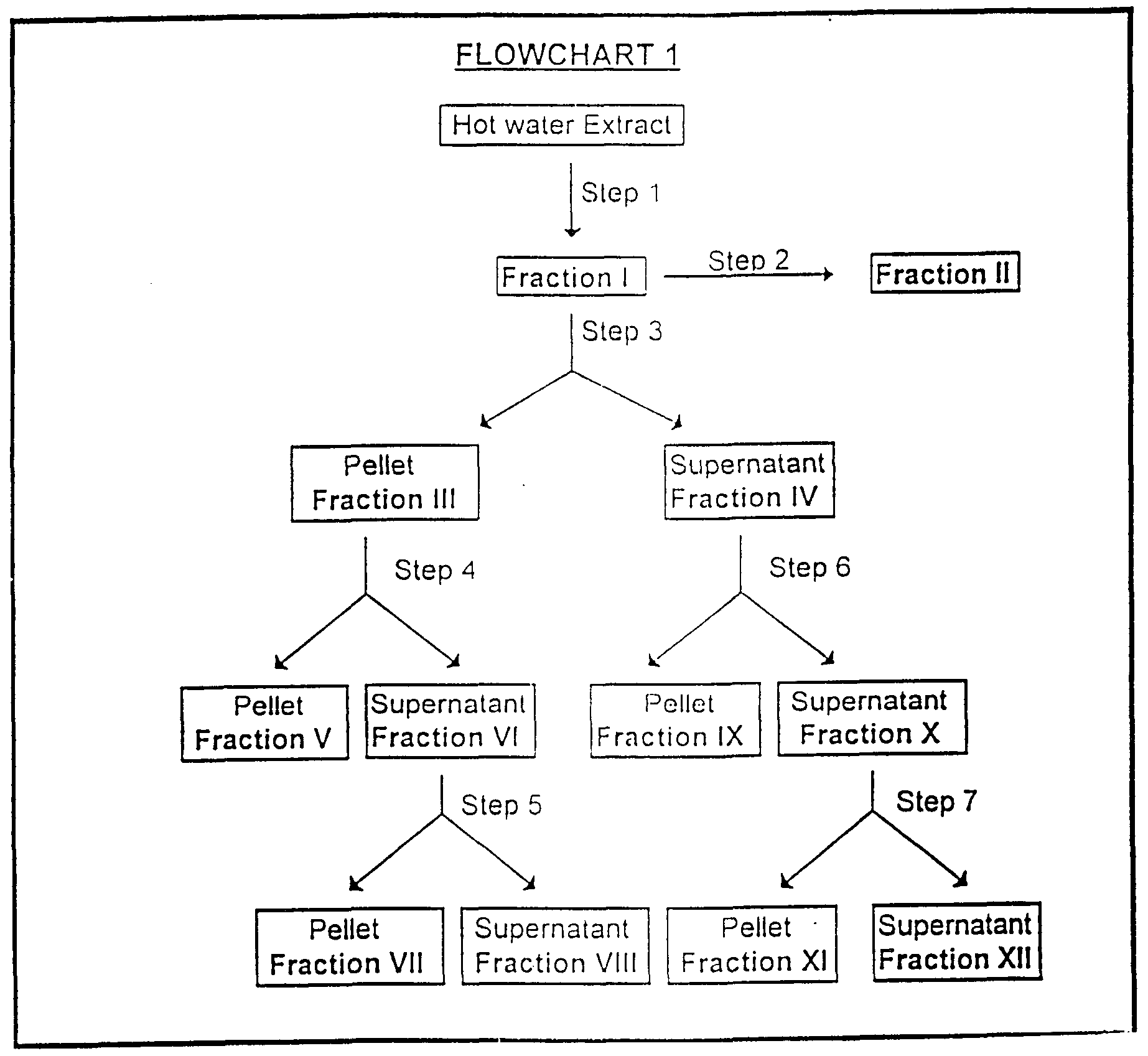 Flowchart of dna replication create a flowchart dna replication medical images for powerpoint slide02 figure imgf000008 0001 pooptronica