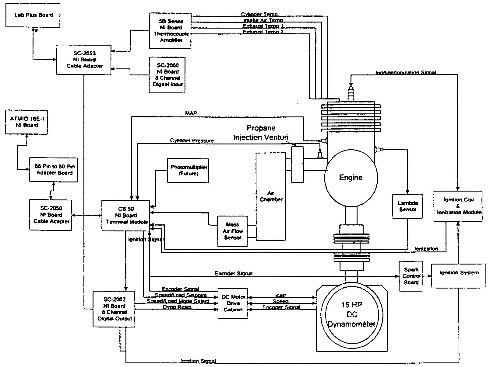 wo1998037322a1  fuel ratio using ionization