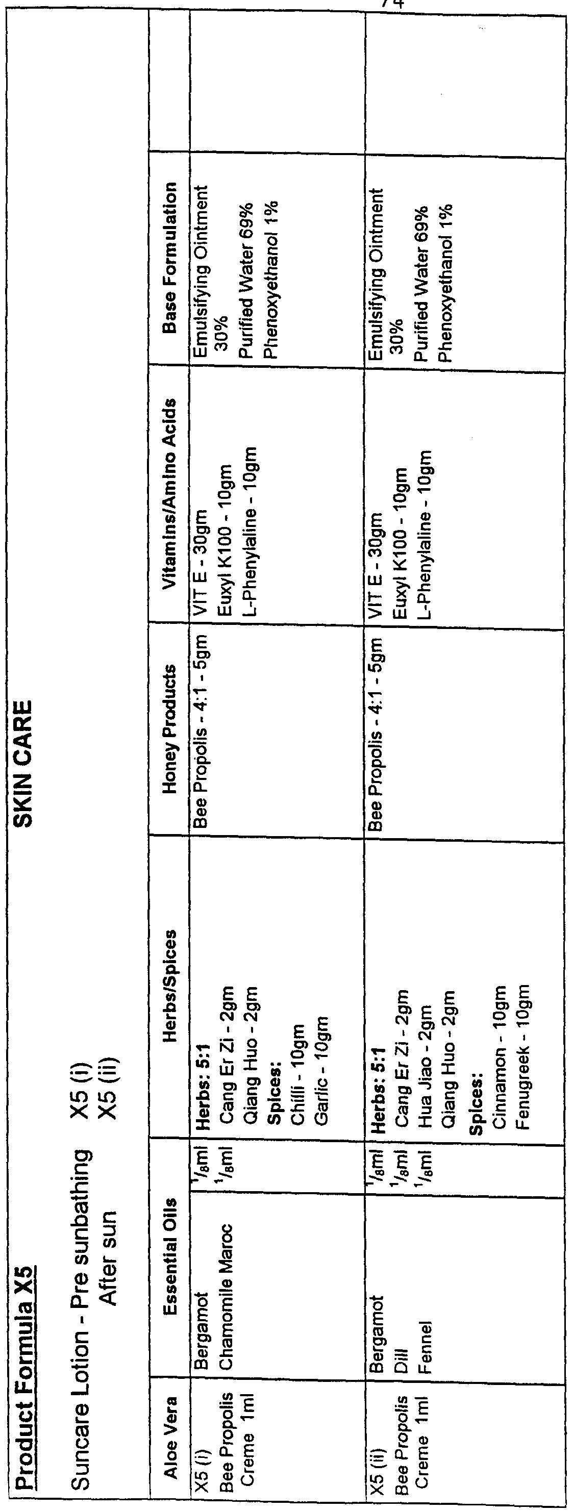 Patent Wo1998040086a2 Essential Oil Composition Google