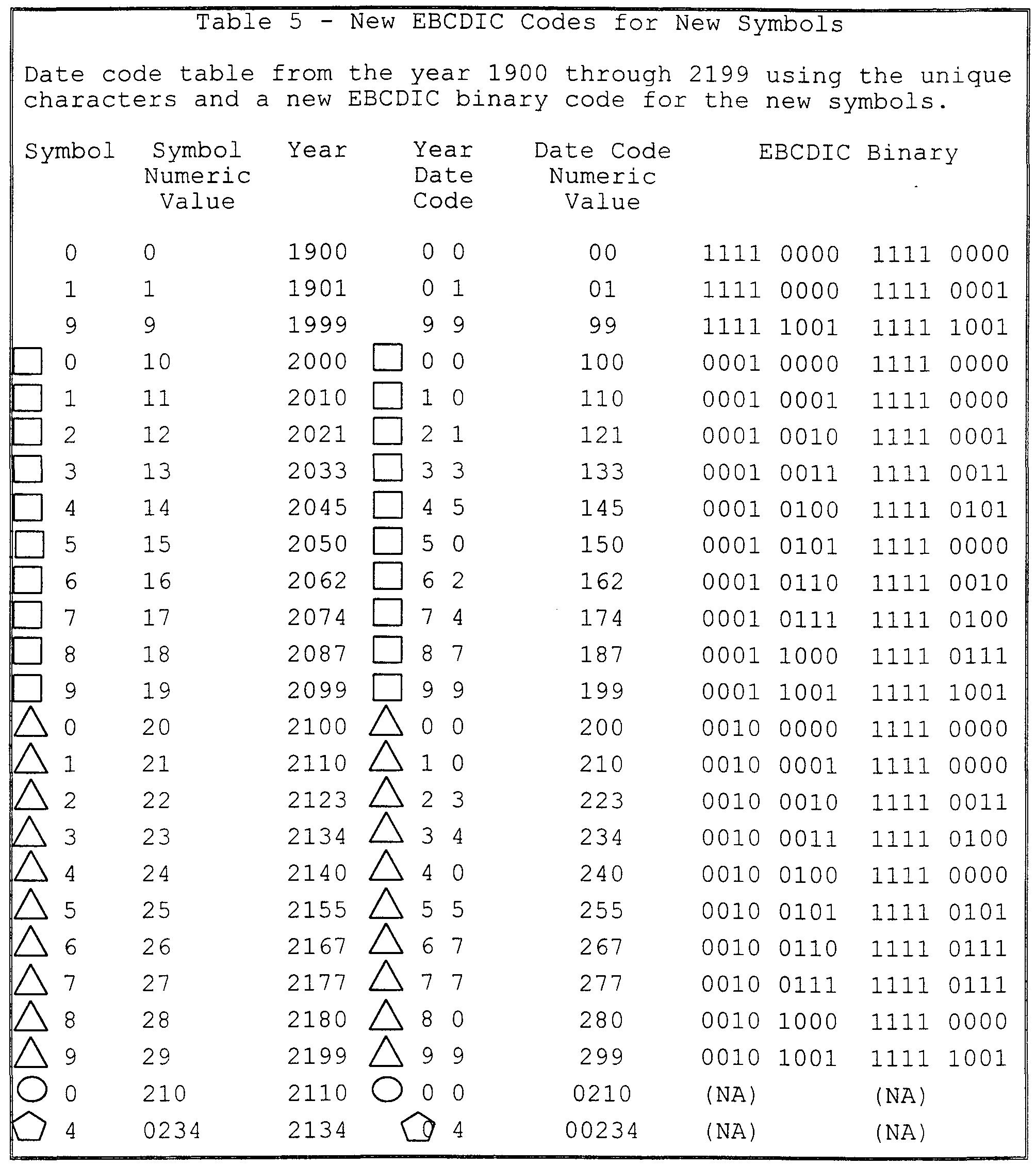 Wo1998050864a1 character set and programming language extension figure imgf0000200001 buycottarizona