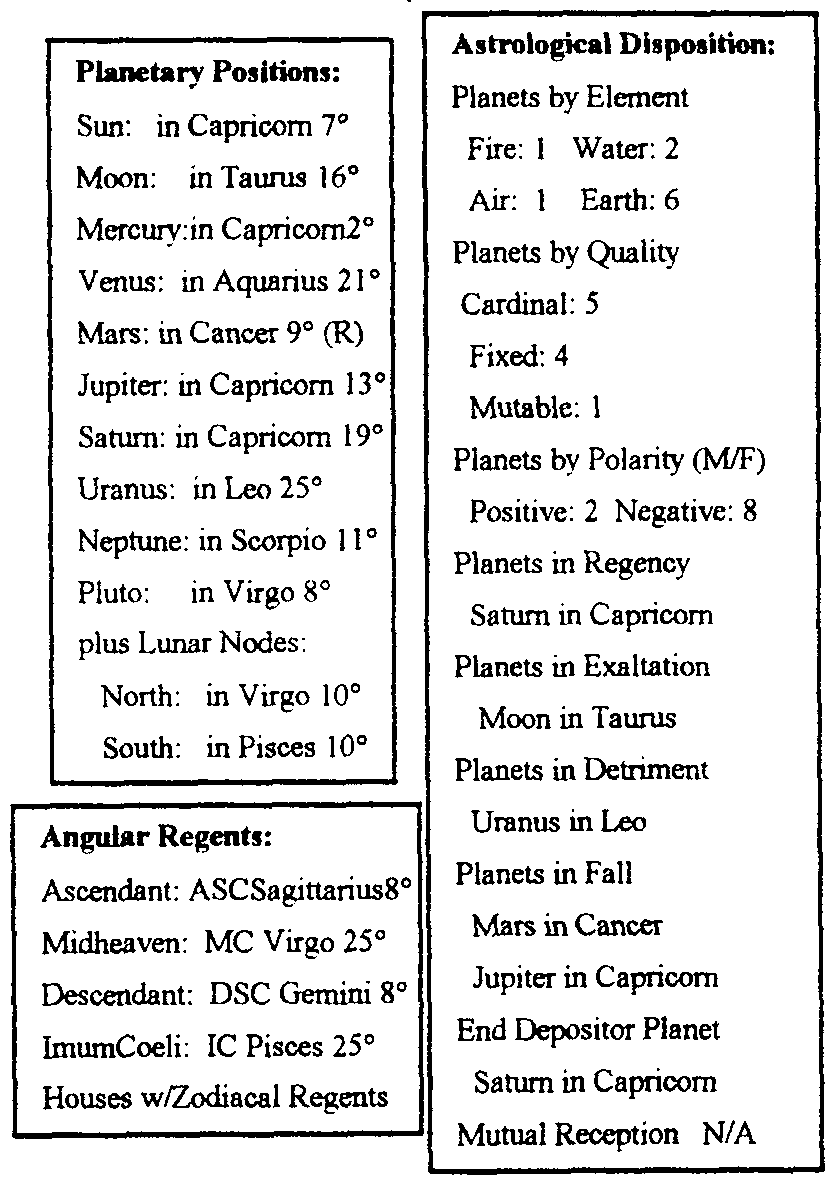 Wo1999000781a1 methods for determining veritable astrological figure imgf0000620004 biocorpaavc