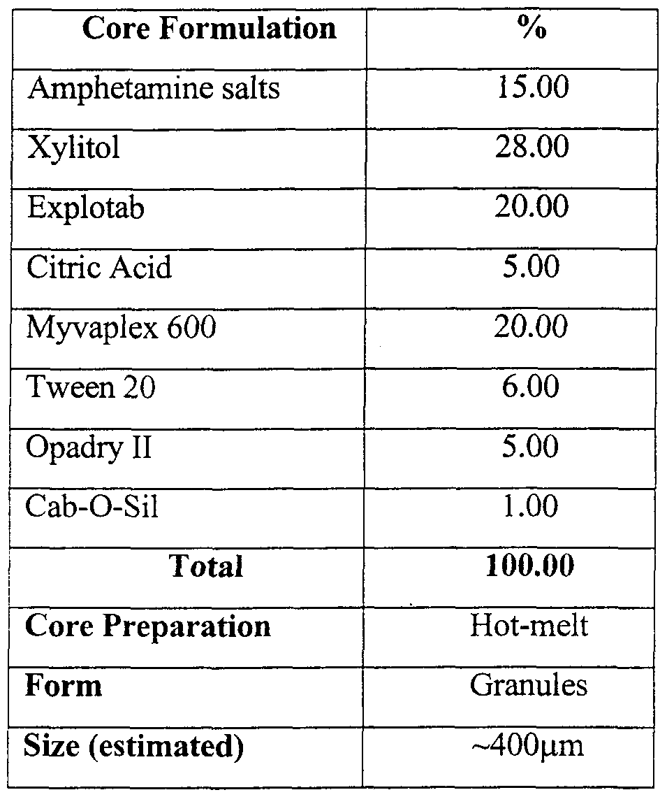 how to prepare indole-3-acetic acid solution from solid