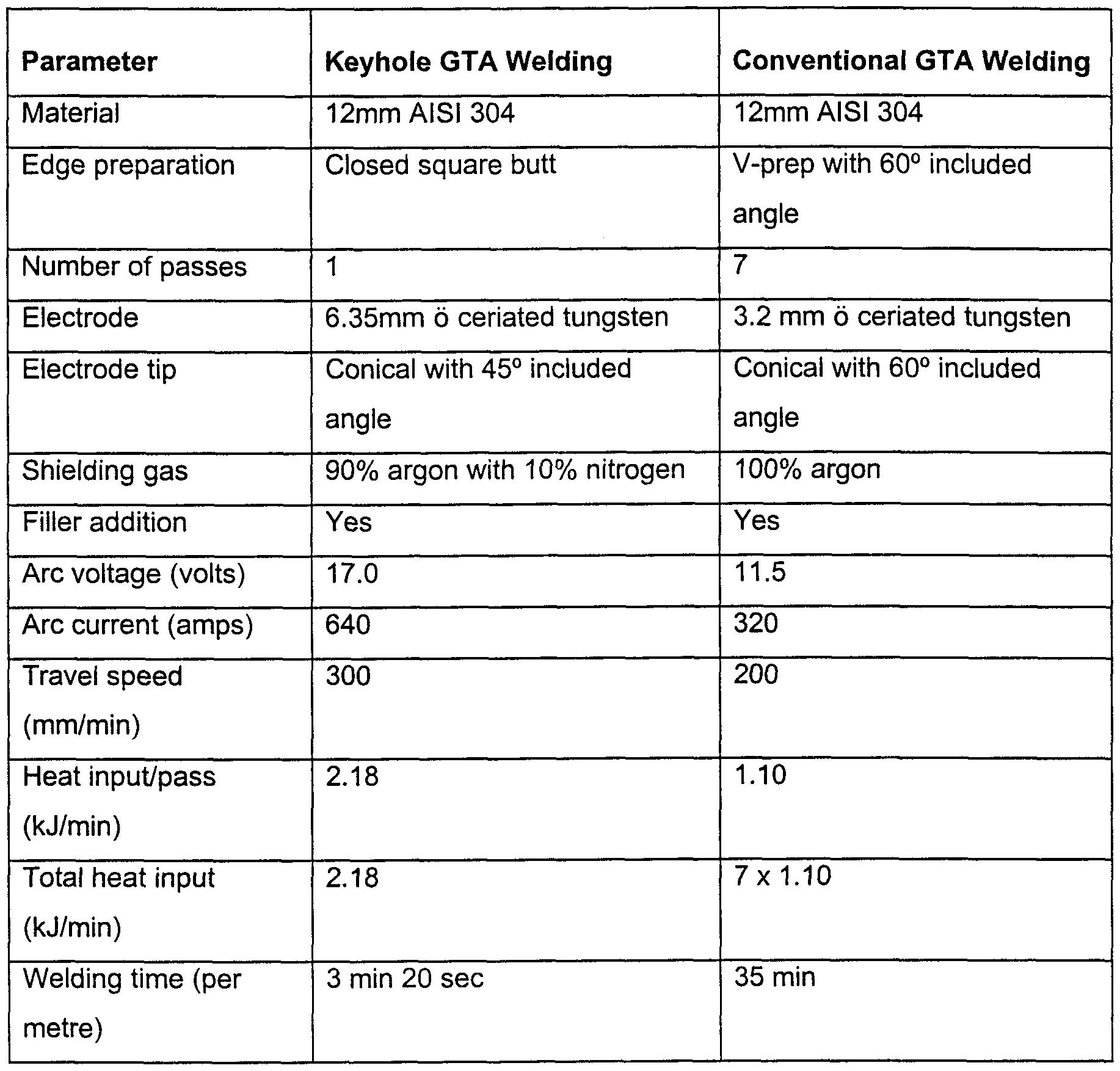 Welding parameters | College paper Academic Service zopaperiyzv ...