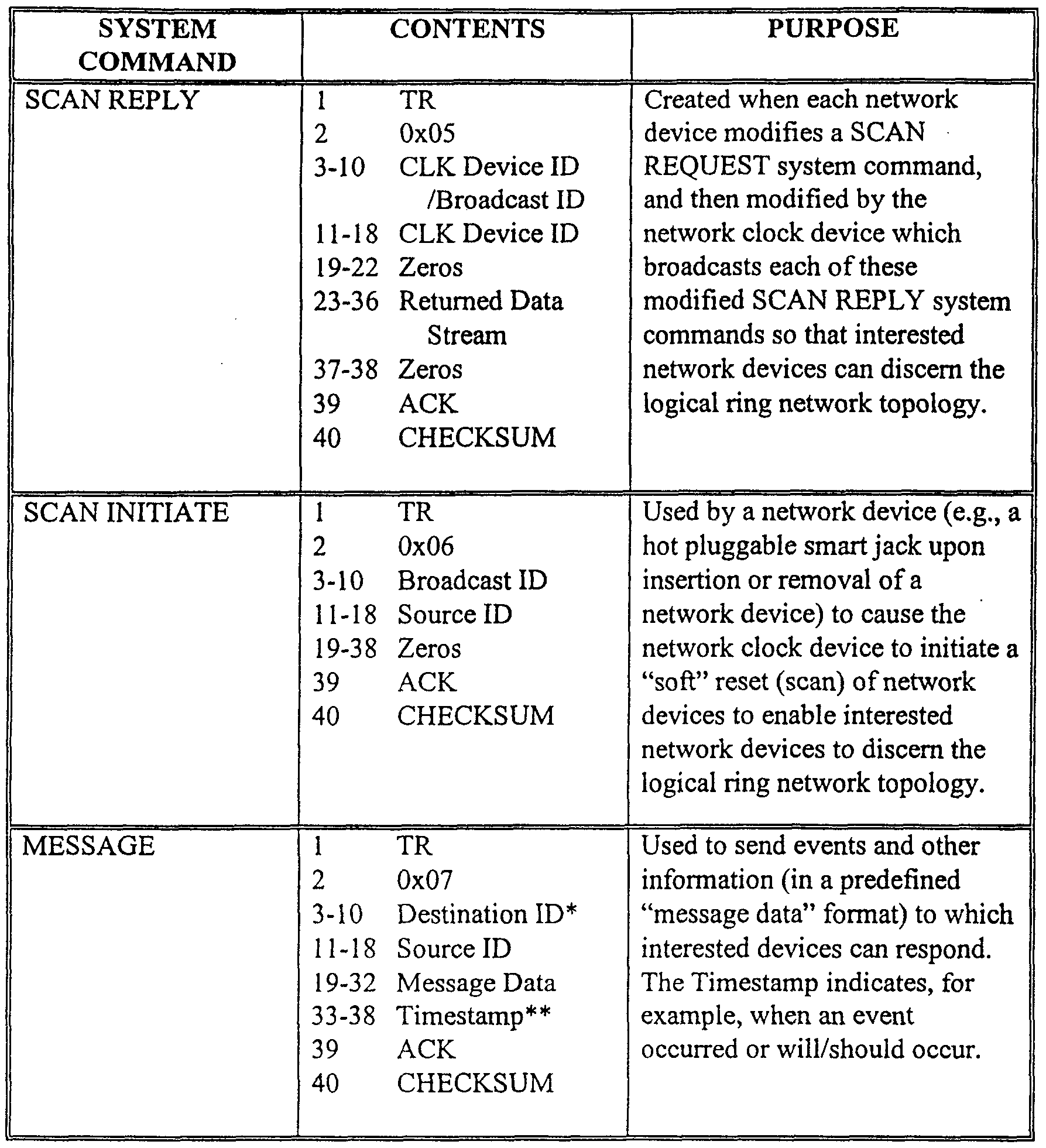 Bose Amp 3710 Wiring Diagram Schematics Gm Diagrams Radio