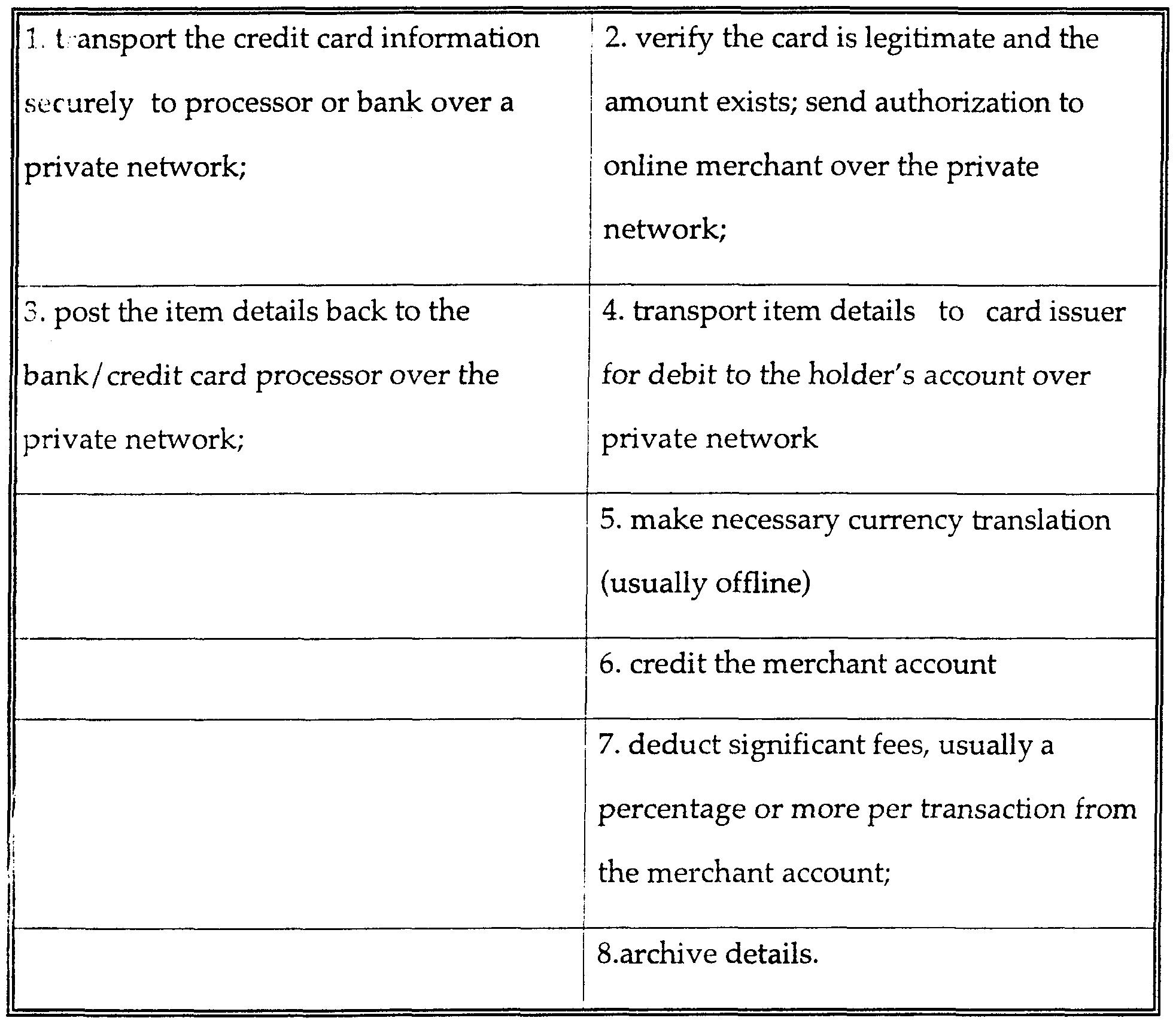 Bank Of America 3rd Party Authorization Form Fax You Can