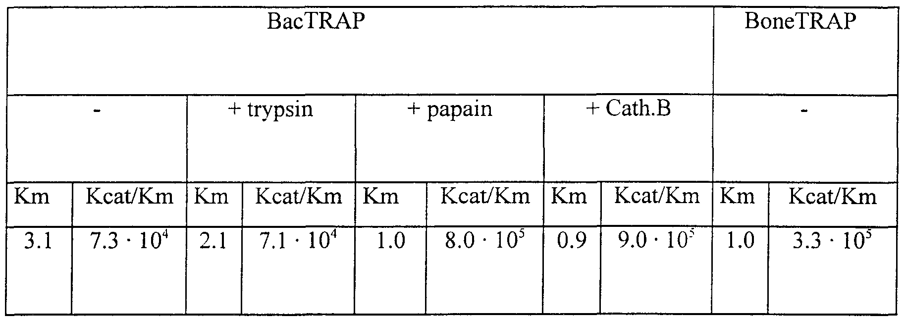 temperature on rate of pnpp hydrolysis
