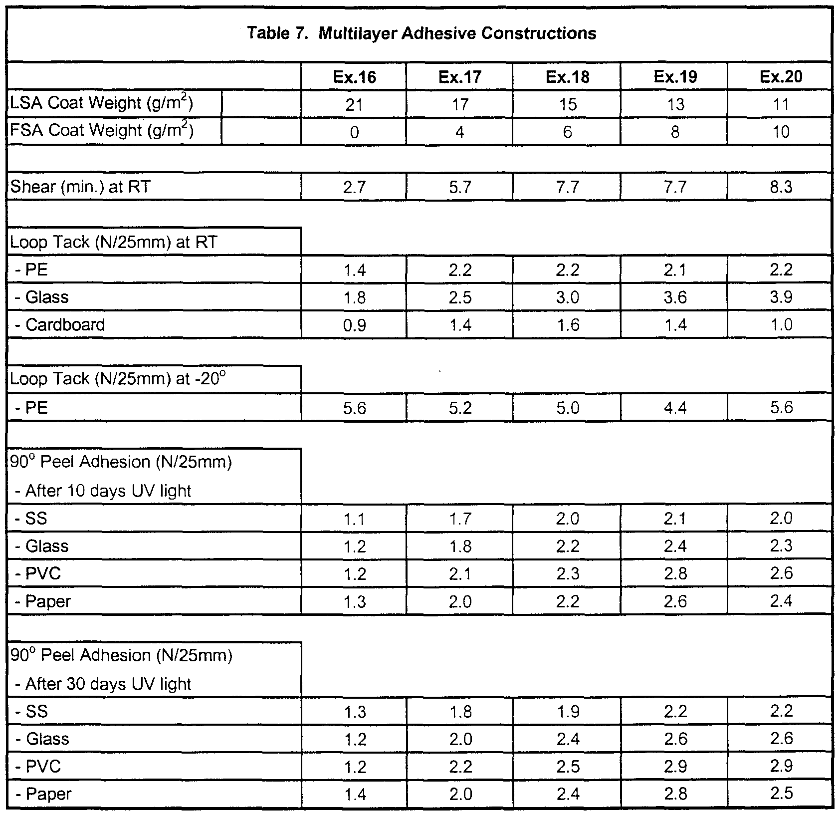 Patent Wo2000036043a1 Removable Emulsion Pressure