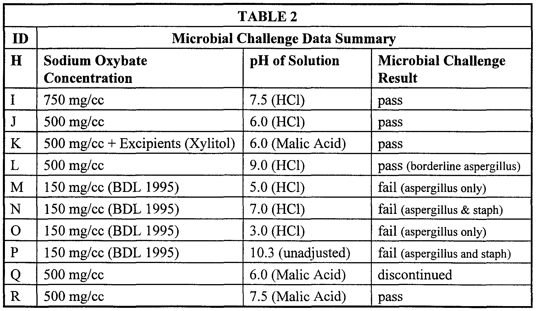 Milligrams to milliliters conversion chart choice image free any g to ml conversion chart image collections free any chart examples ep1140061a2 microbiologically sound and stable nvjuhfo Gallery
