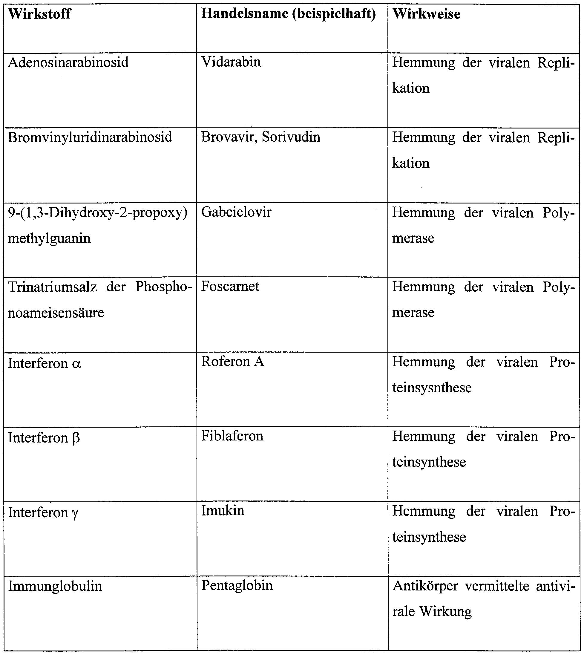 Gemütlich DNA Replikation Und Transkription Arbeitsblatt ...