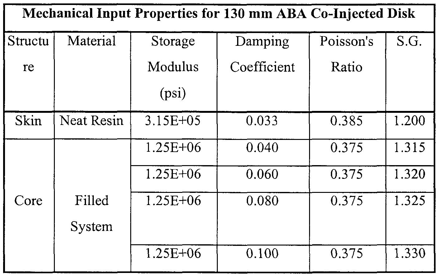 Patent Ep1166264a1 Data Storage Media Google Patents