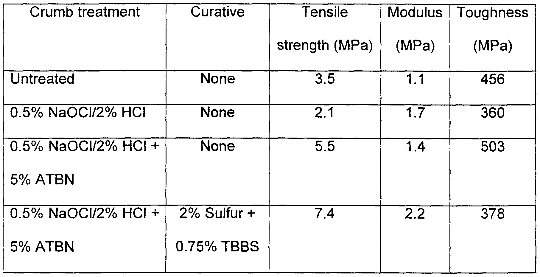 tensile strength and solution Solution treatment of aluminium alloy castings with an ultimate tensile strength as you see 'solution treatment' does not in any way mean treatment in a.