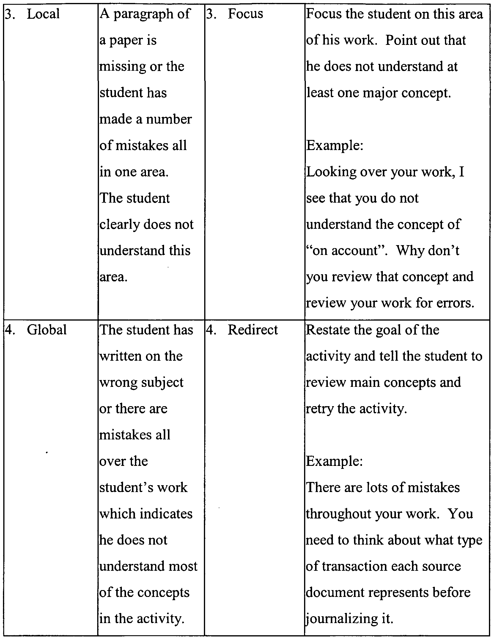Printables Cell City Analogy Worksheet Answers