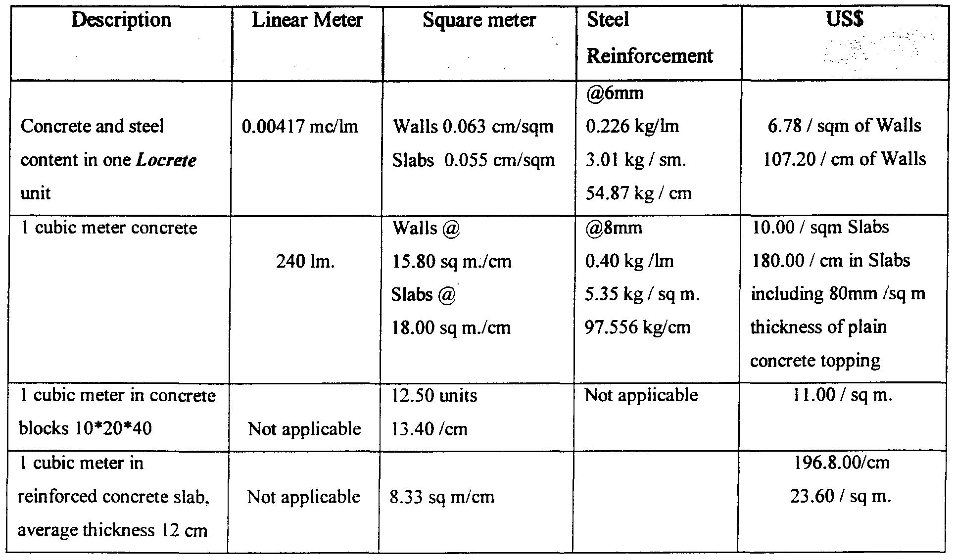 Ep1196669a4 Reinforced Concrete Element Google Patents