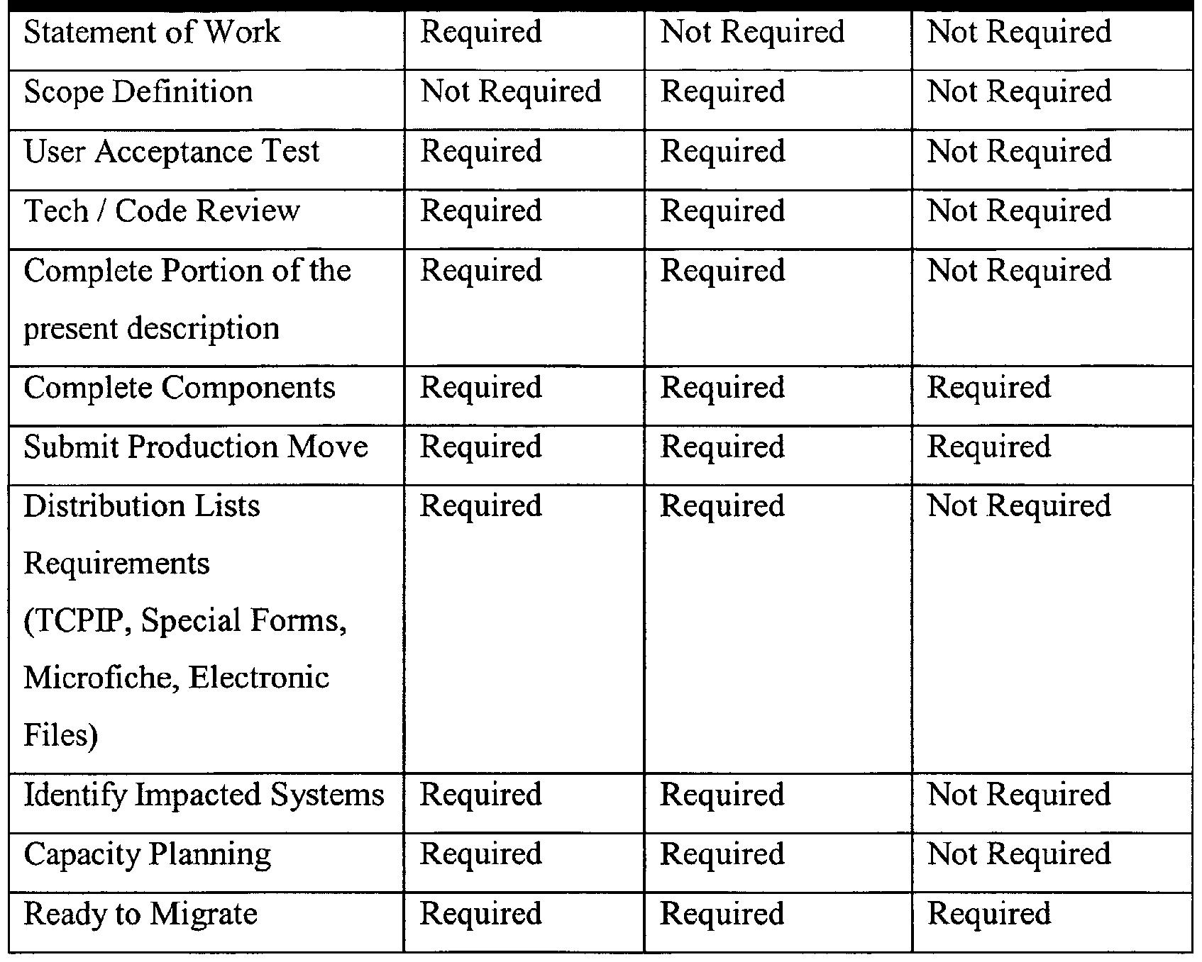 Fantastic Migration Checklist Template Photos - Entry Level Resume ...