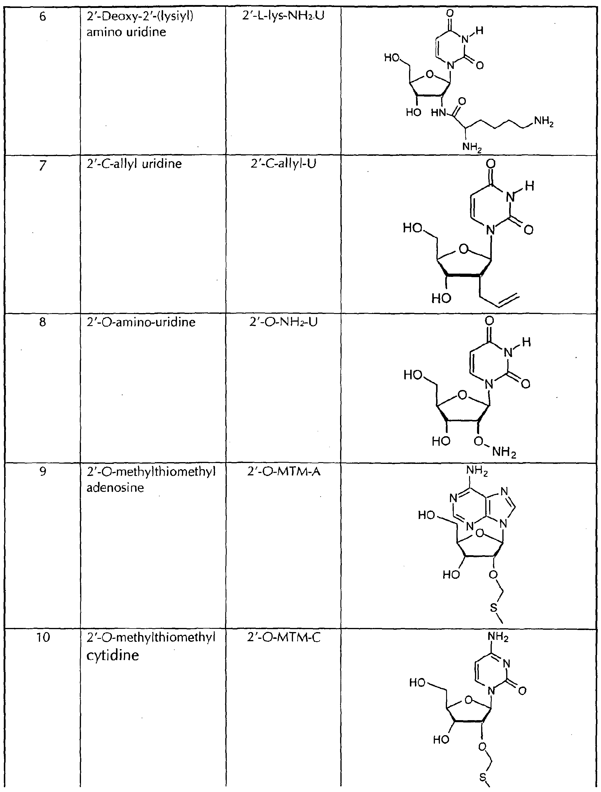 patent ep1212416a2 nucleic acid based modulators of gene Singer 241 12 Sewing Machine patent ep1212416a2 nucleic acid based modulators of gene expression patents