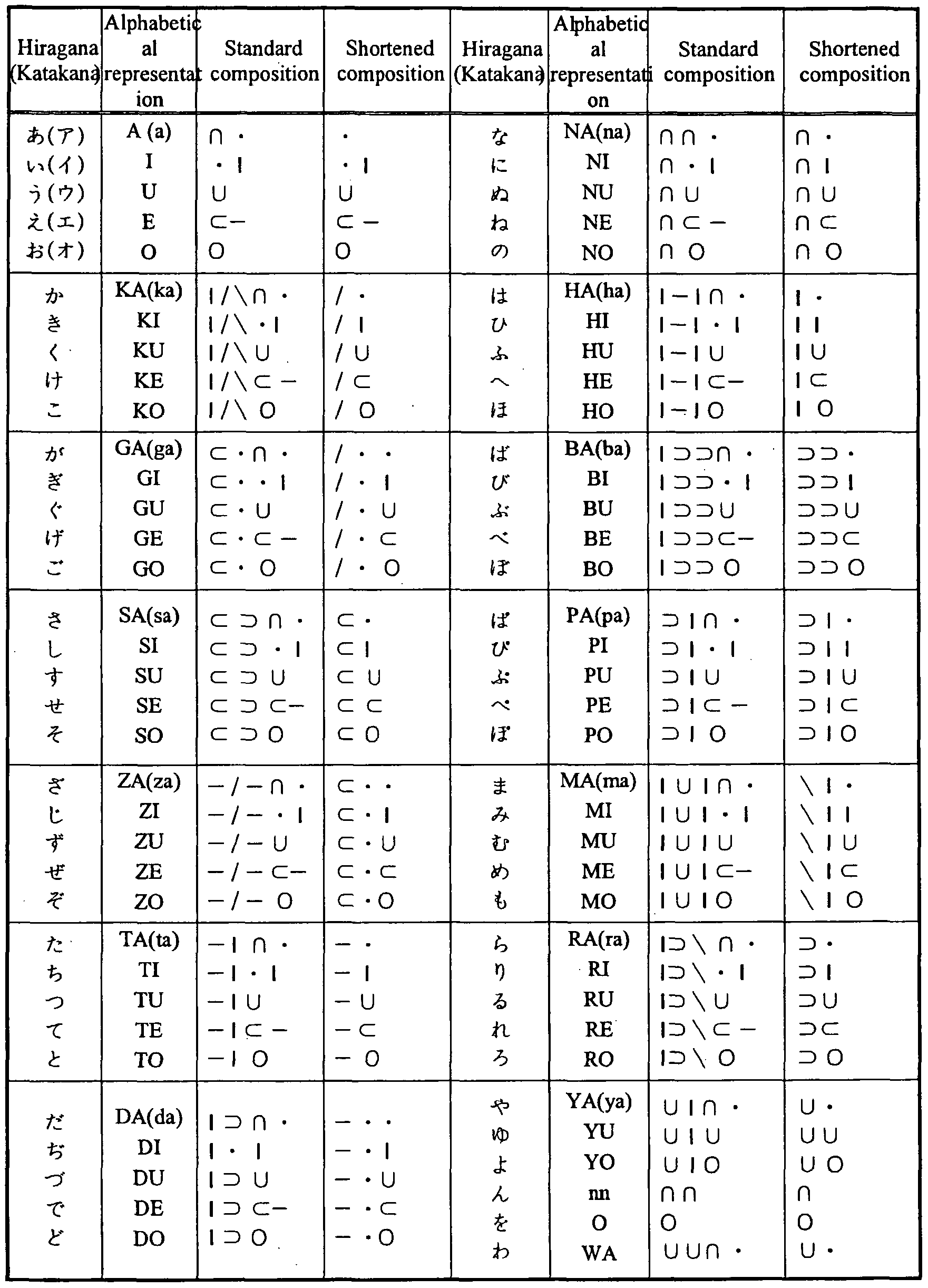 List Of Synonyms And Antonyms Of The Word Japanese Alphabet A Z