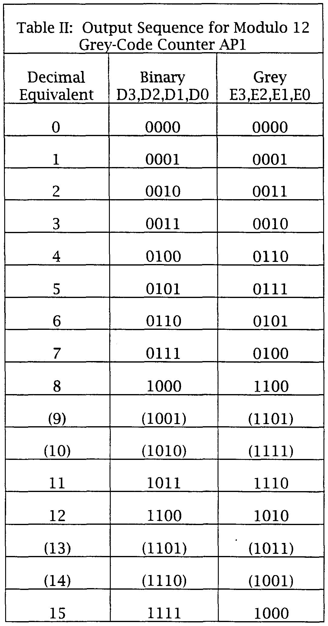 Wo2001033716a1 gray code counter having a binary incrementer and figure imgf0000130001 nvjuhfo Choice Image