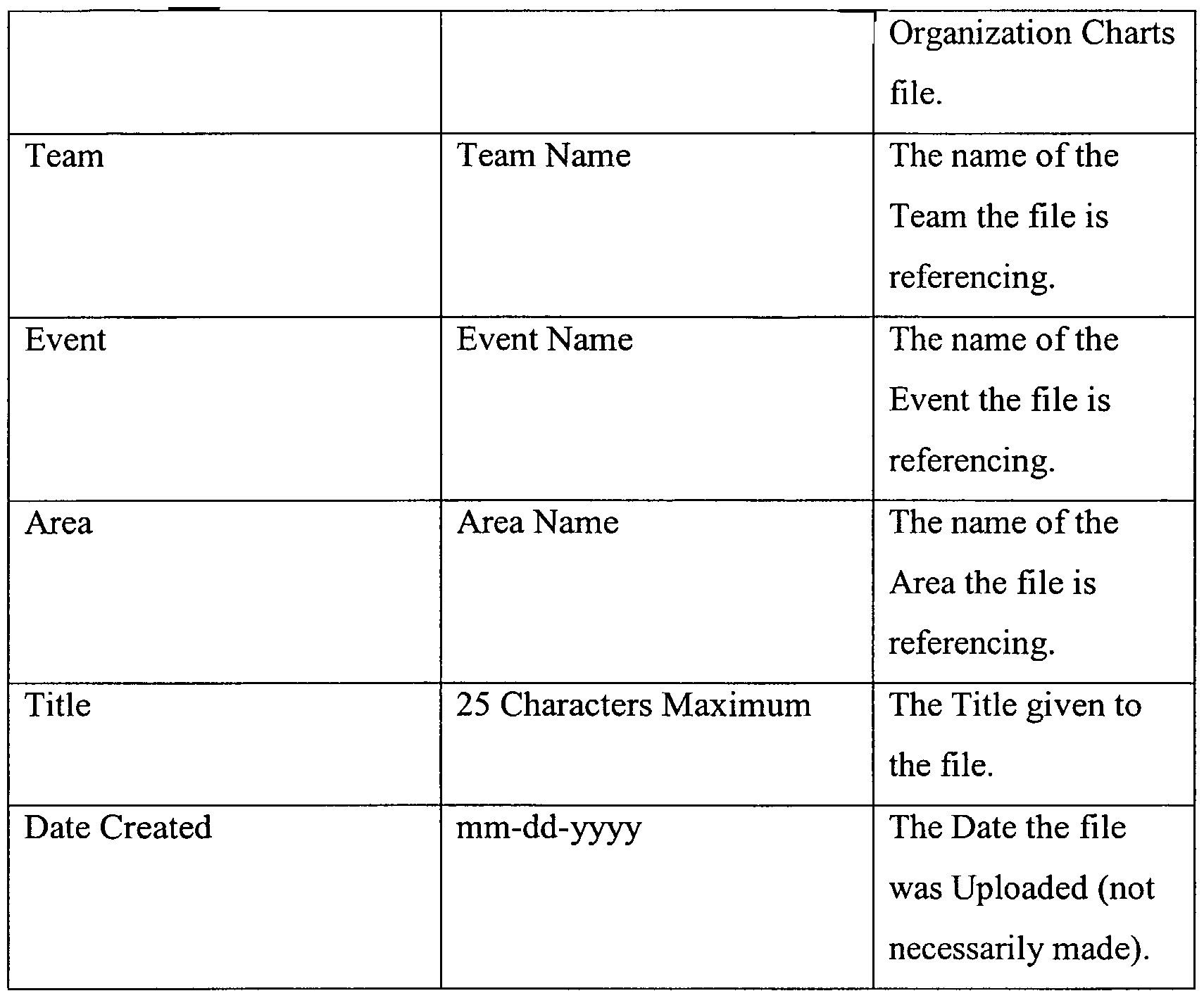 Google docs organization chart template rainfilecloud for Org chart template google docs