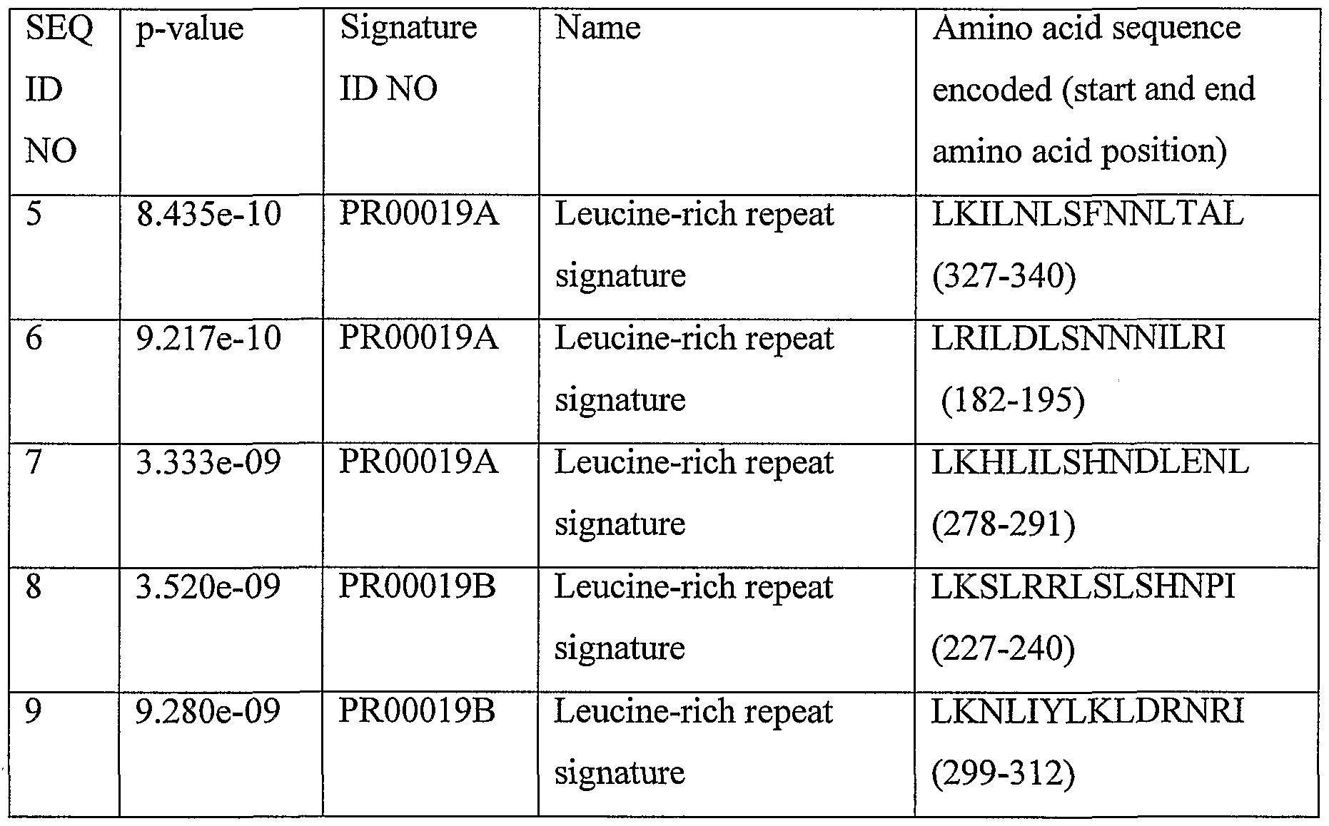 R Glutamic Acid Structure 606-amino acid secreted