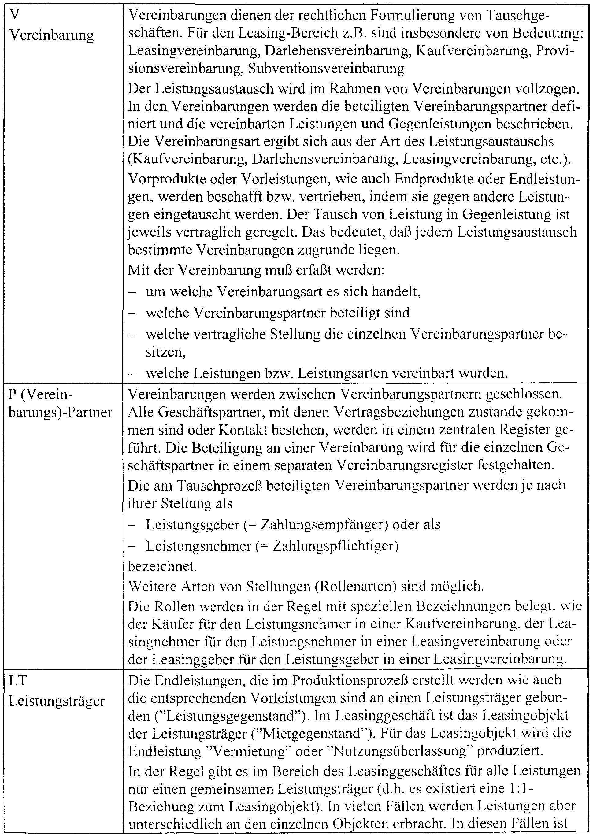 Tolle Verschiedene Arten Von Elektrotechnik Lebenslauf ...