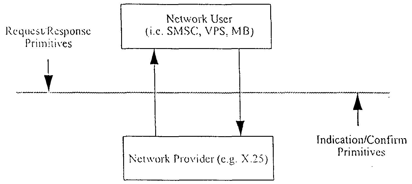 role of application layer in tcp ip model