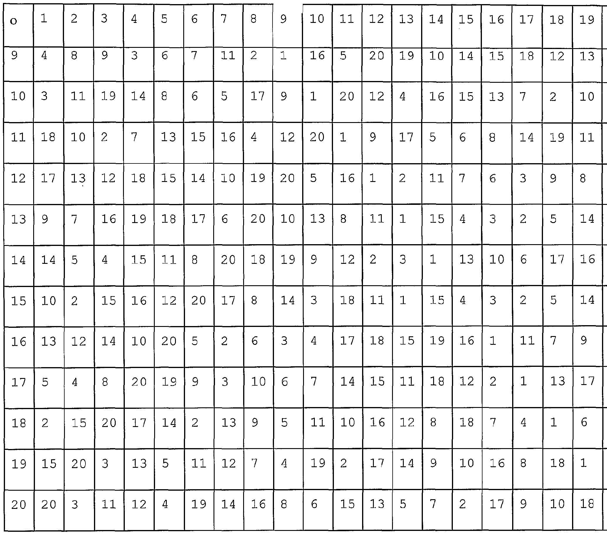 13 table multiplication image collections periodic table images multiplication table of 26 image collections periodic table images patent wo2001091368a2 encryption system based on crossed gamestrikefo Image collections