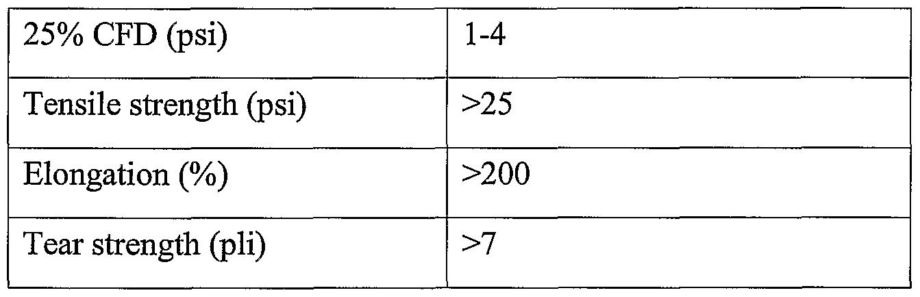 Astm e595