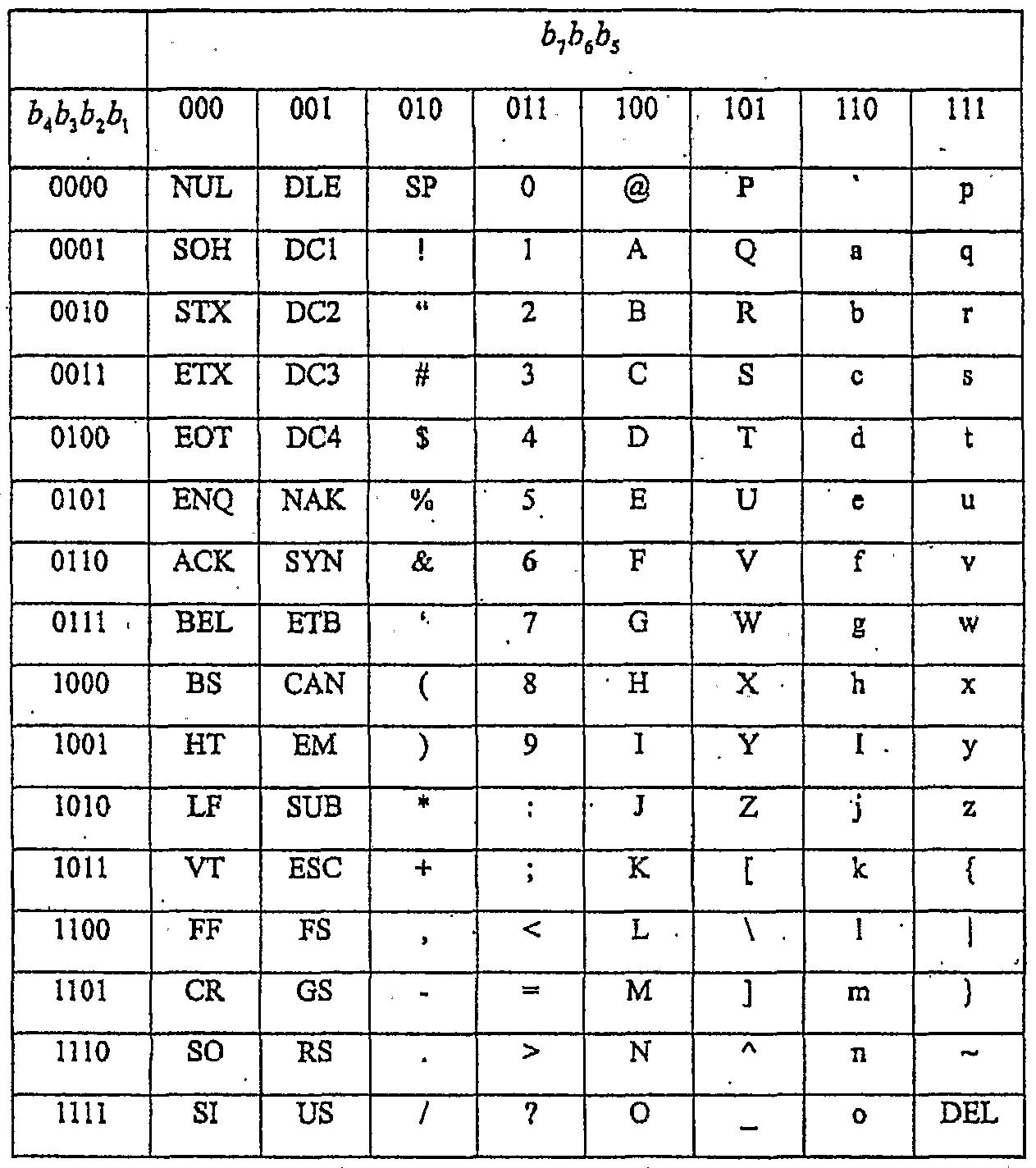 binary numbers chart - photo #4