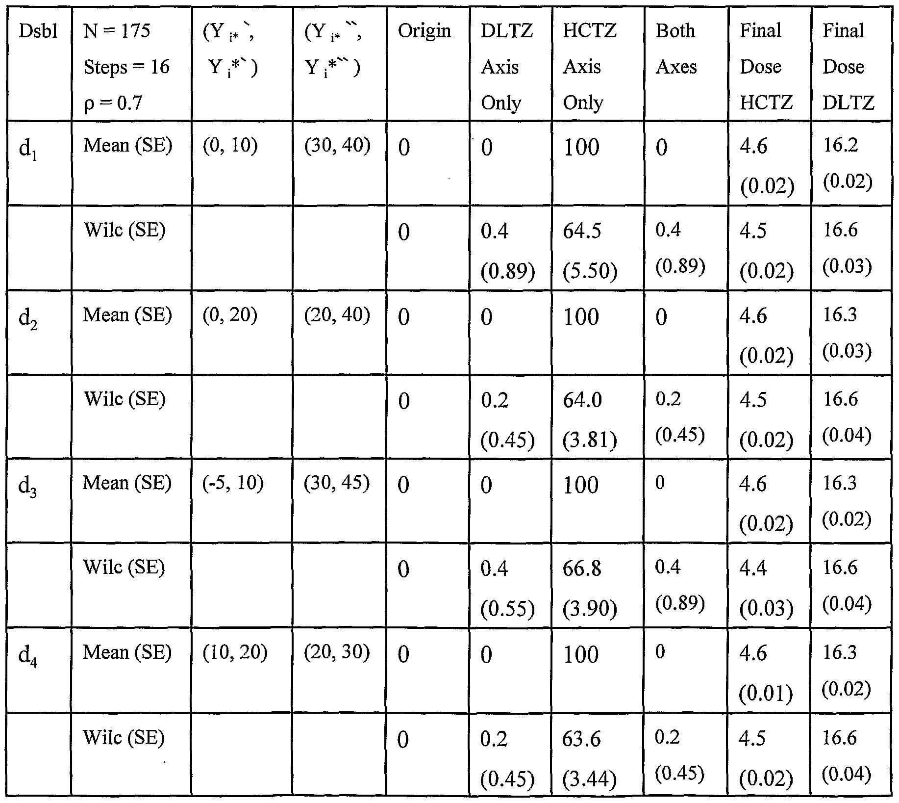 Hydrochlorothiazide weight loss gain / Prednisolone dopage