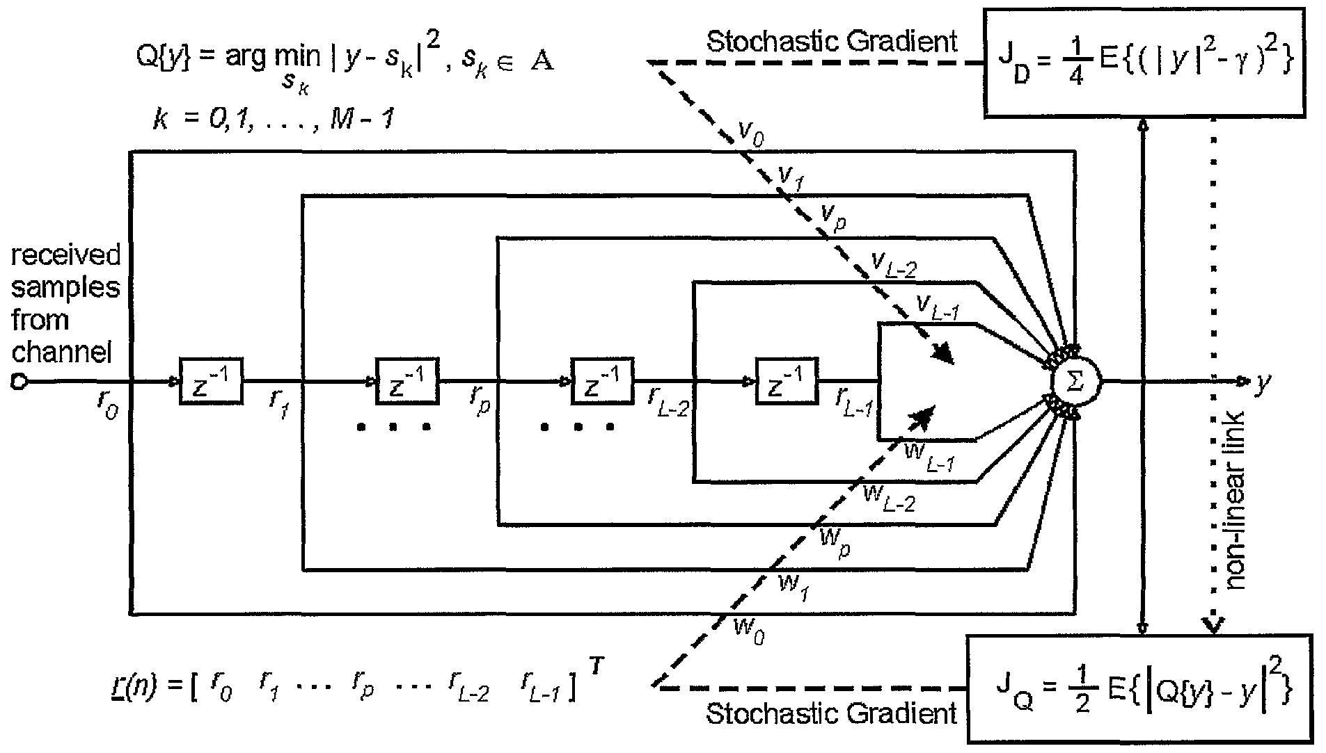 Vector Quantization Of Digital Images R L Baker Phd Thesis