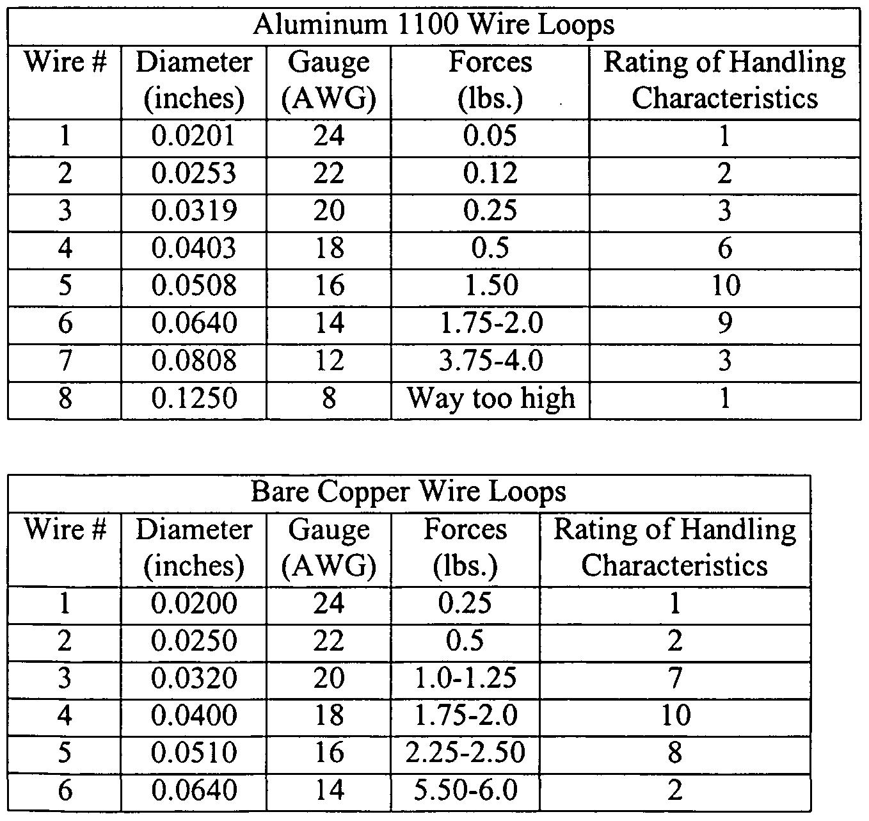 Gauge wire chart timiznceptzmusic gauge wire chart keyboard keysfo Choice Image