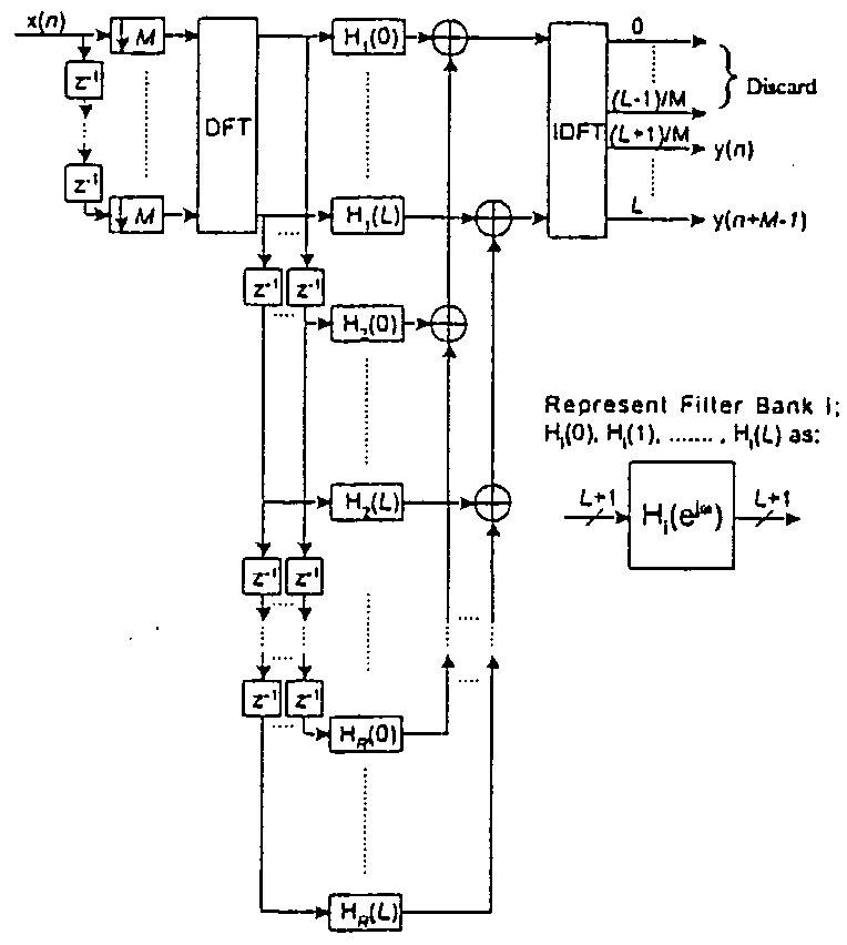 patent wo2002086755a1 - method and apparatus for parallel signal processing