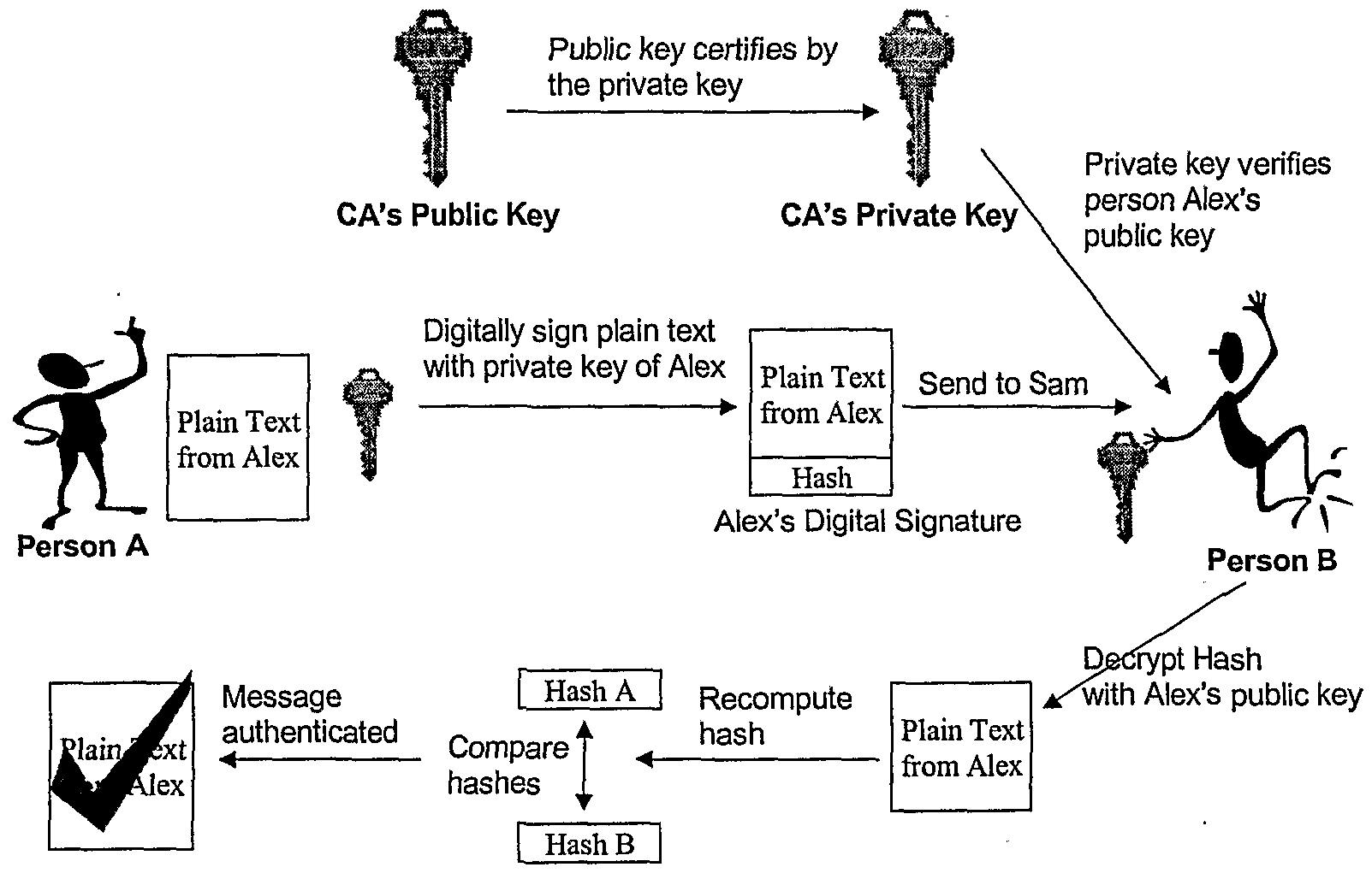 Wo2002089076a2 a transaction and logistics integrated management figure imgf0000410001 pooptronica