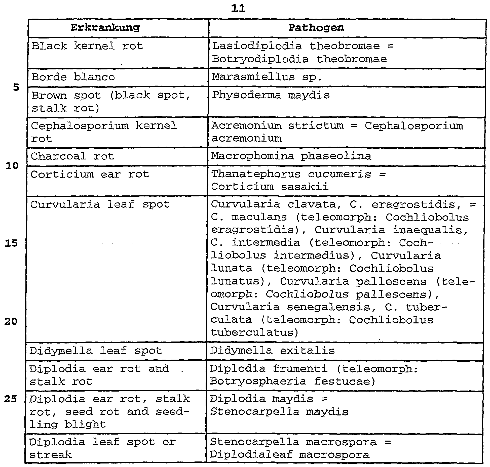 Patent EP1427833A1 - Neue nukleinsaeuresequenzen und deren ...