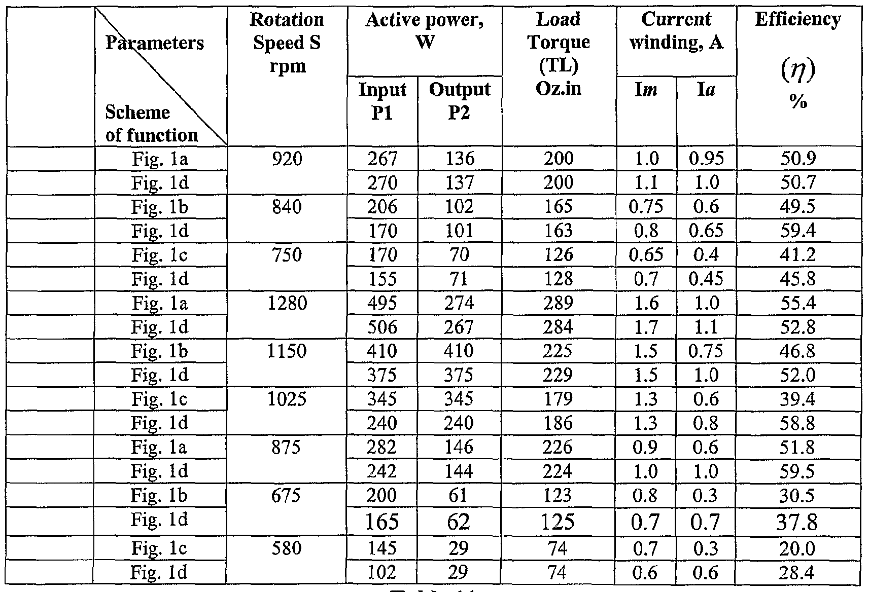 how to calculate power consumption of three phase motor