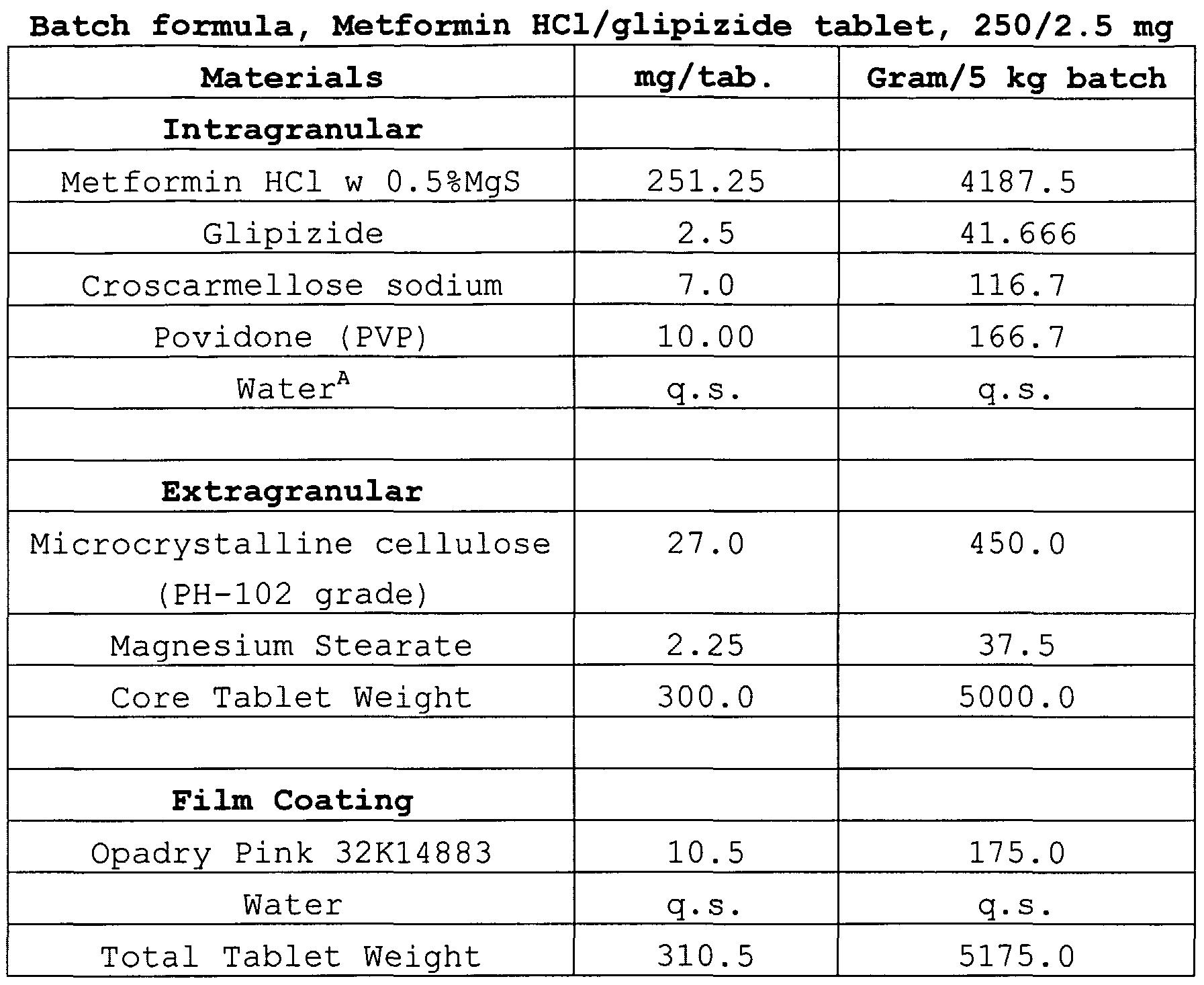 Glucophage 1000 mg tab.doc - Figure Imgf000025_0001