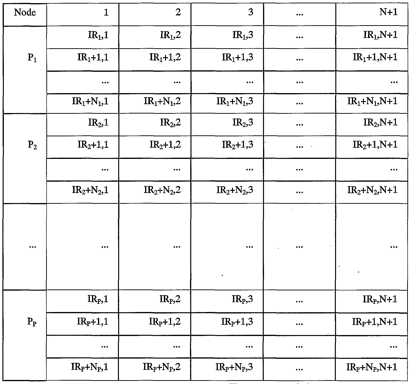 Times Table 50x50 The mapping of rows to nodes is illustrated in table ...