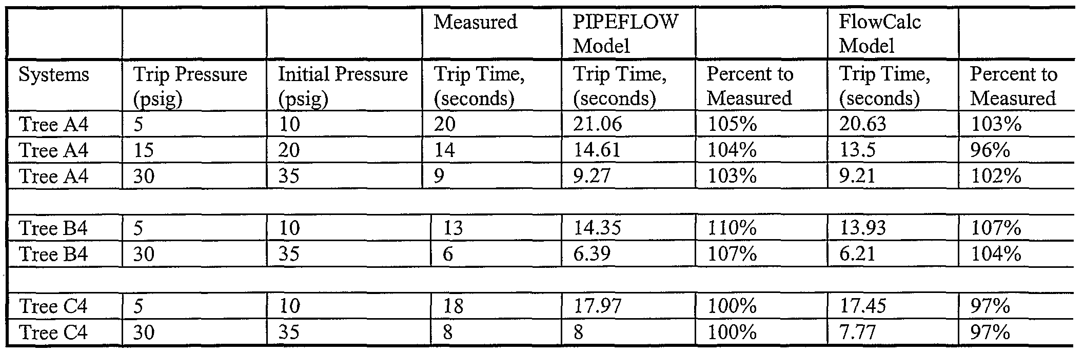 Ep1514175a4 system and method for evaluation of fluid flow in a figure imgf0000540001 nvjuhfo Image collections