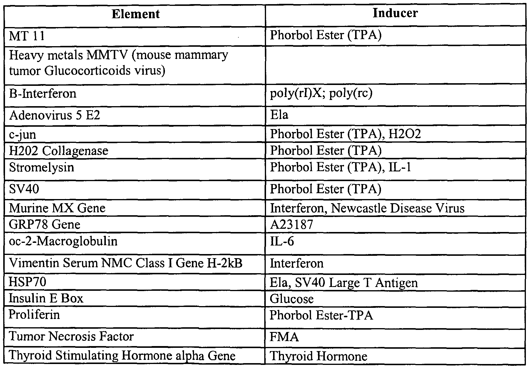 Patent WO2004055050A2 - Thap proteins as nuclear receptors for ...