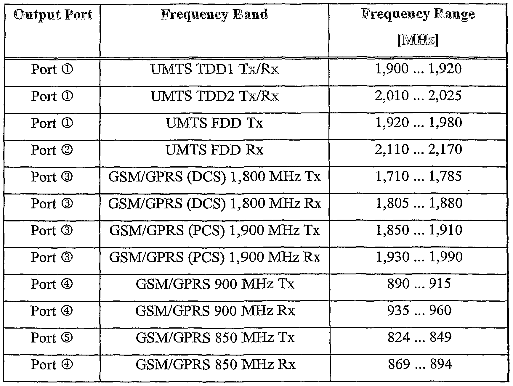 Patent WO2004082160A1 - Mutti-band frequency synthesizer ...